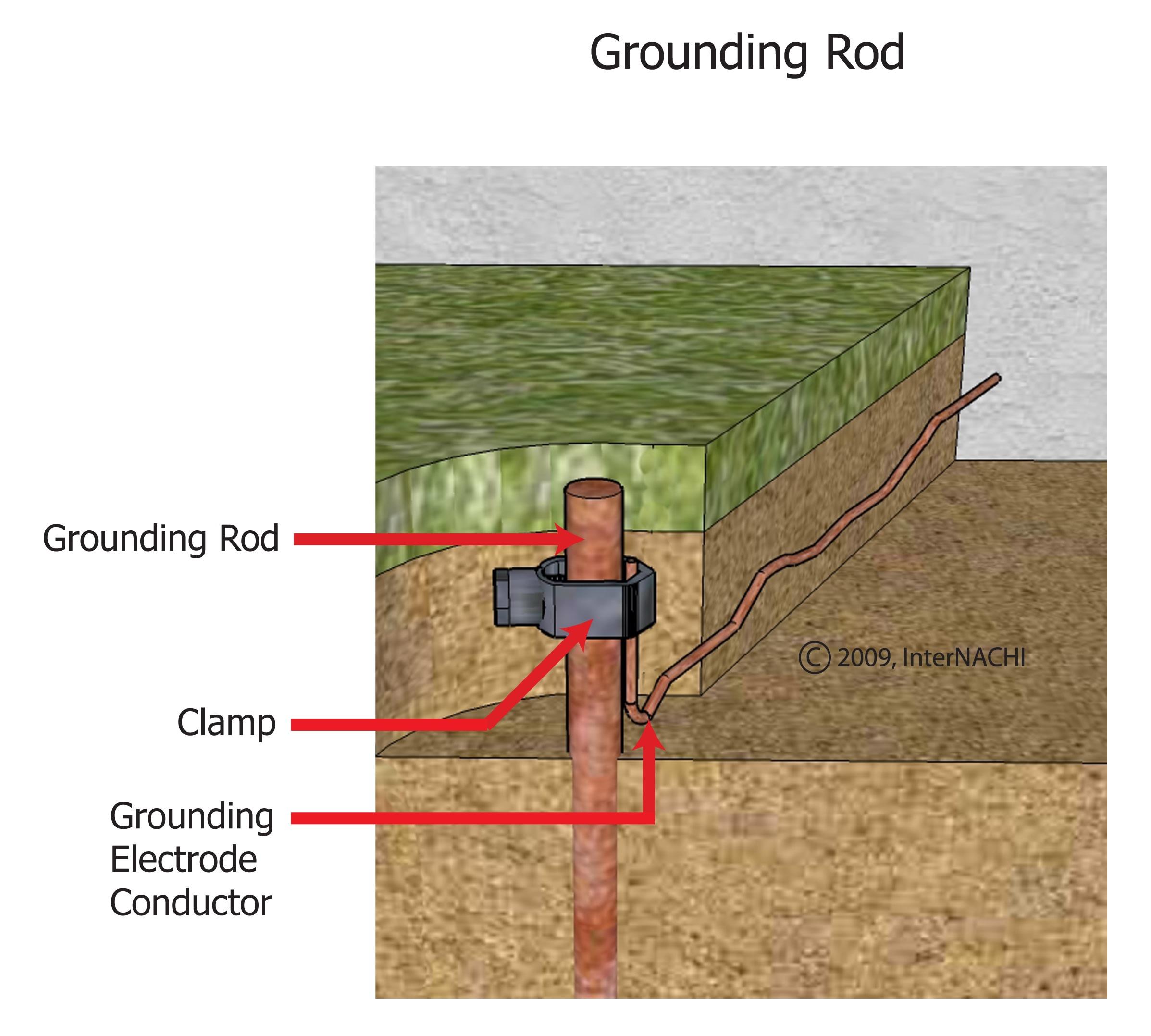 Grounding rod.