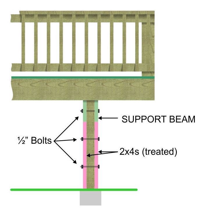 Cantilevered deck supports.