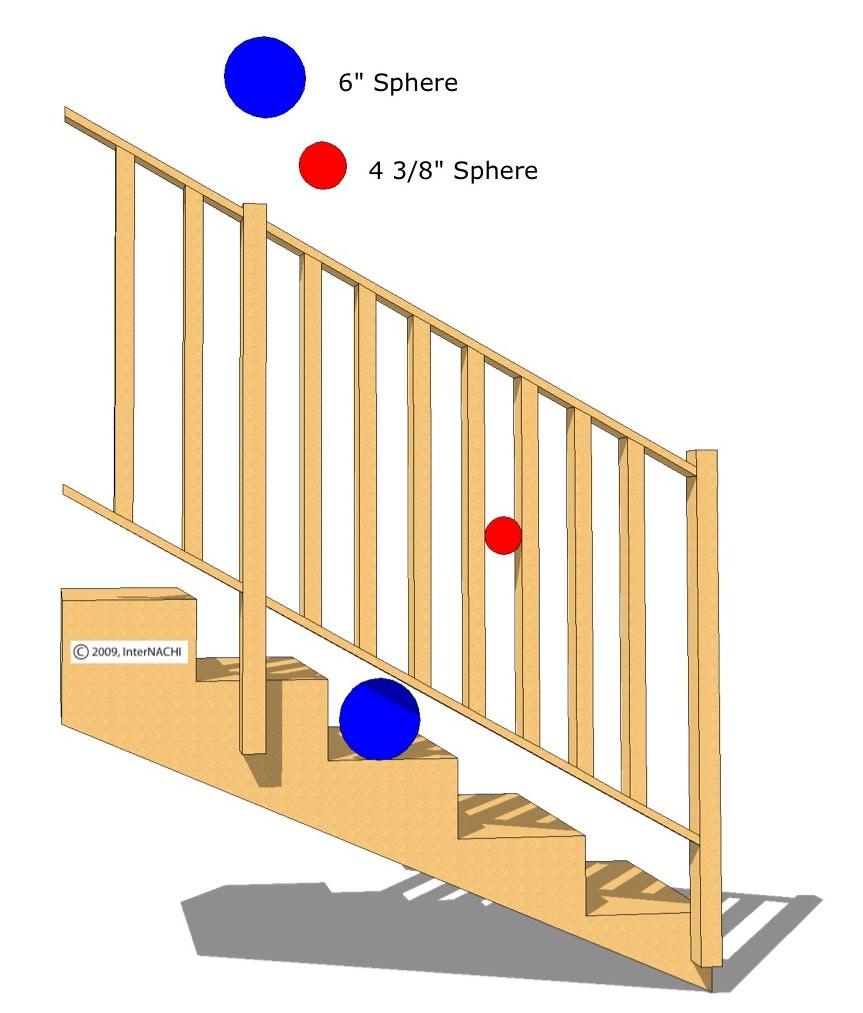 Deck child safety.