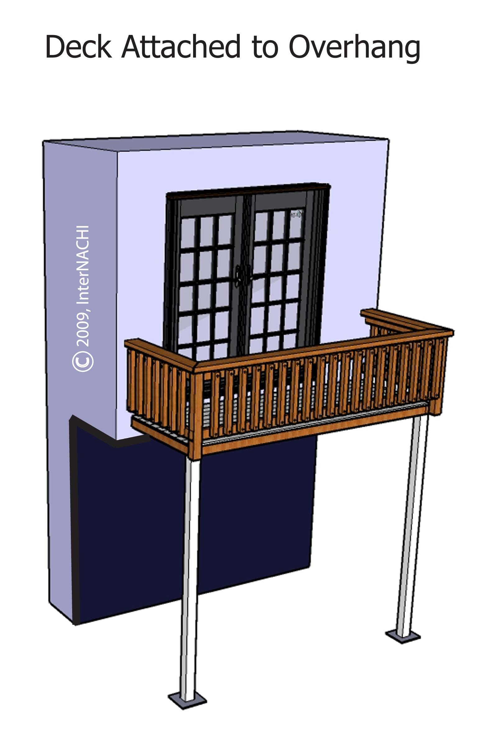 Deck attached to overhang (improper).