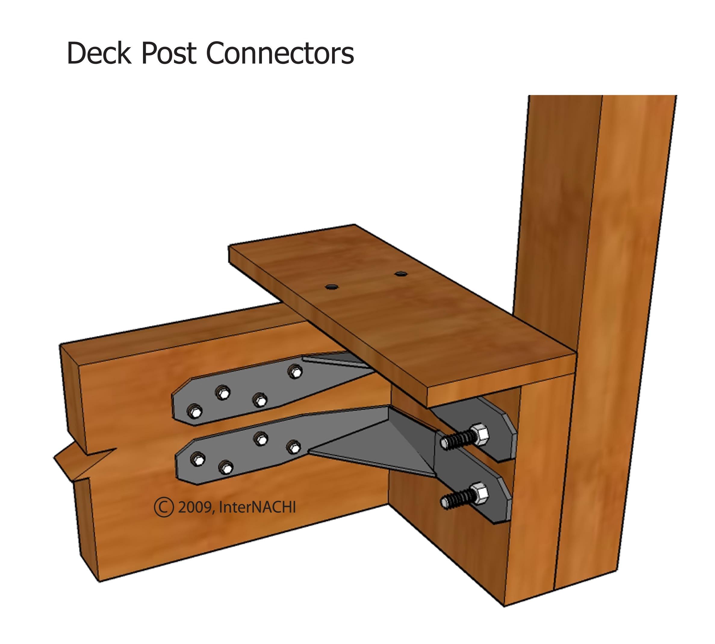 Deck post connectors.