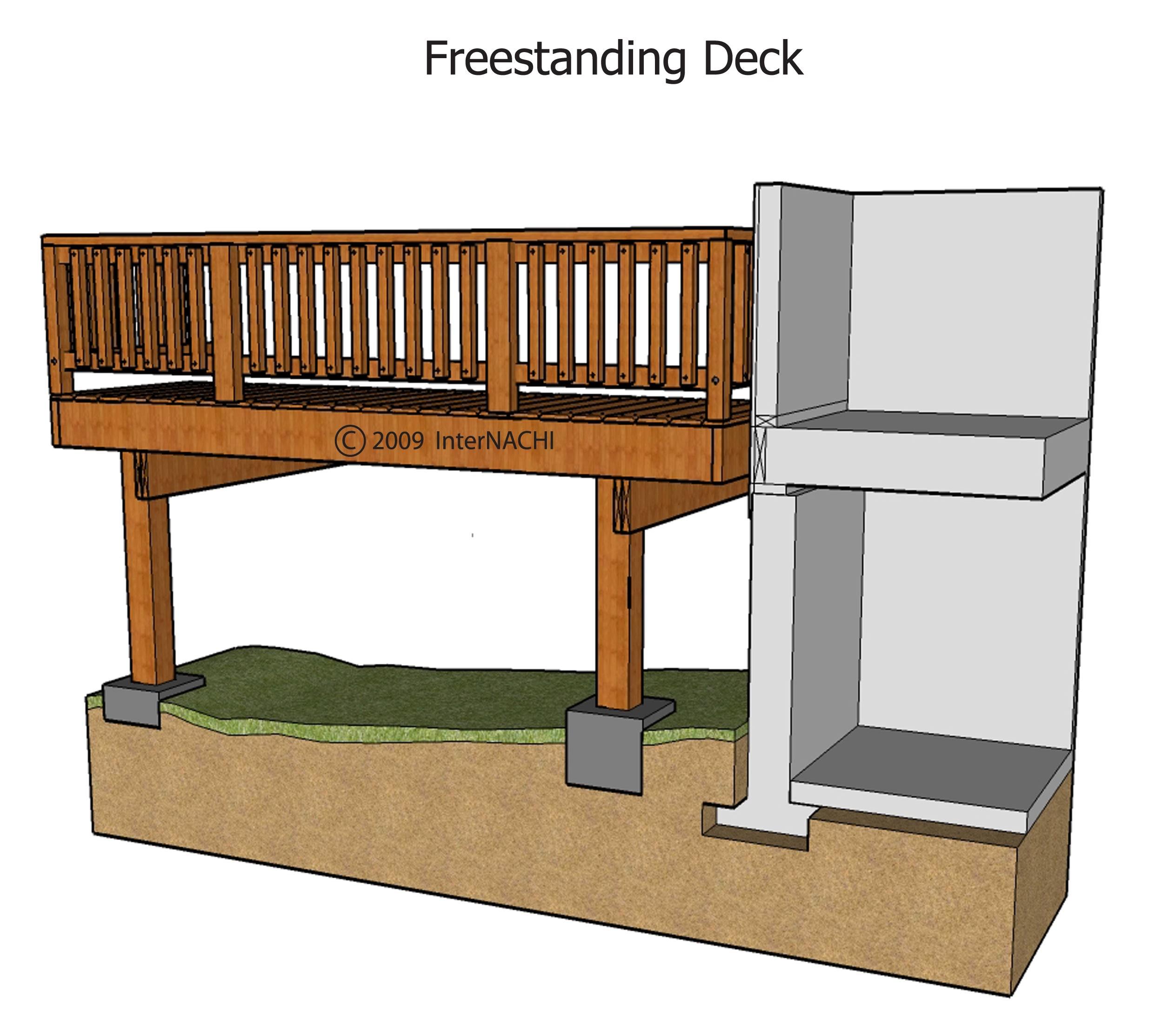 Freestanding deck.