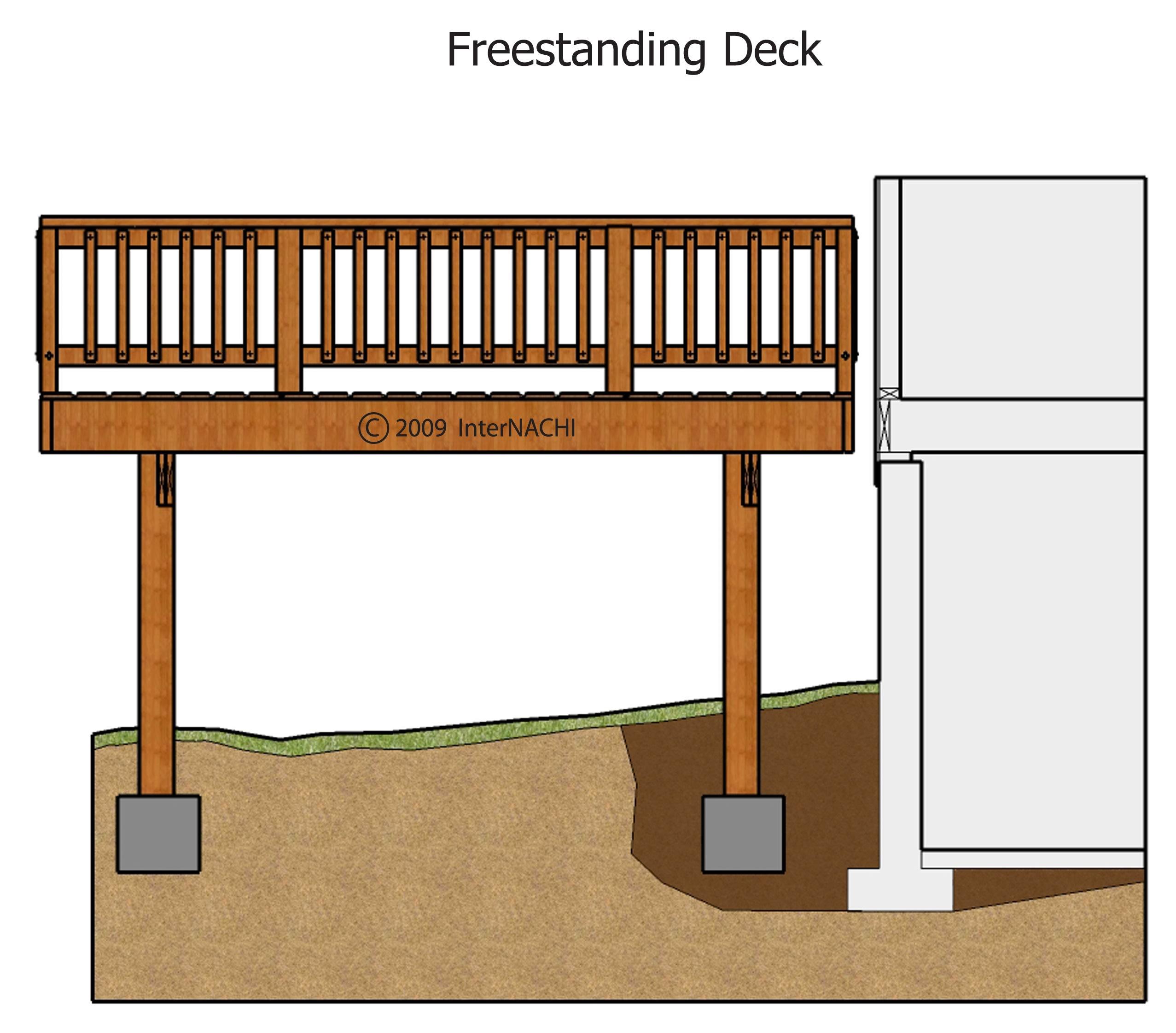 Freestanding deck - disturbed soil.