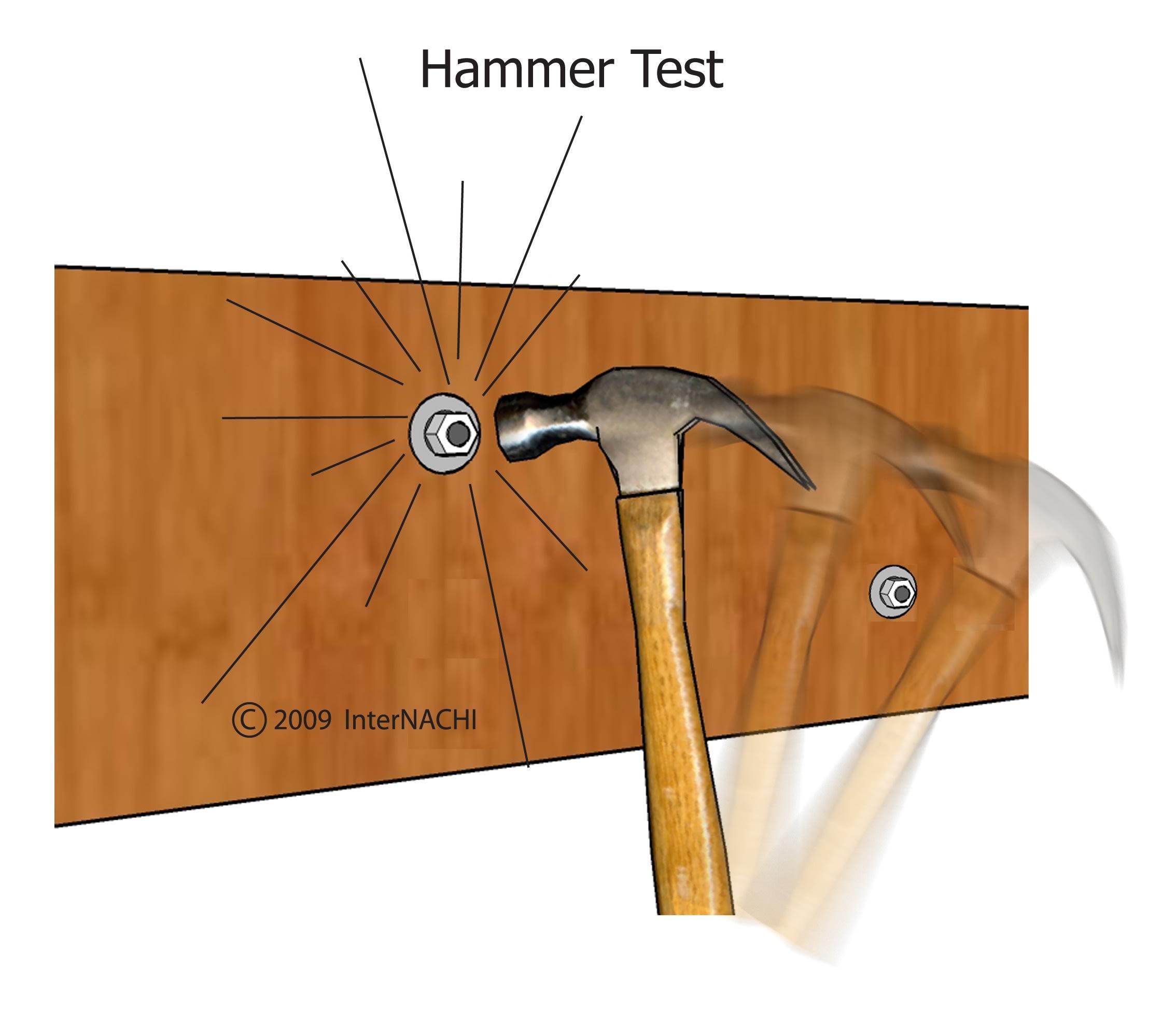 Hammer test.