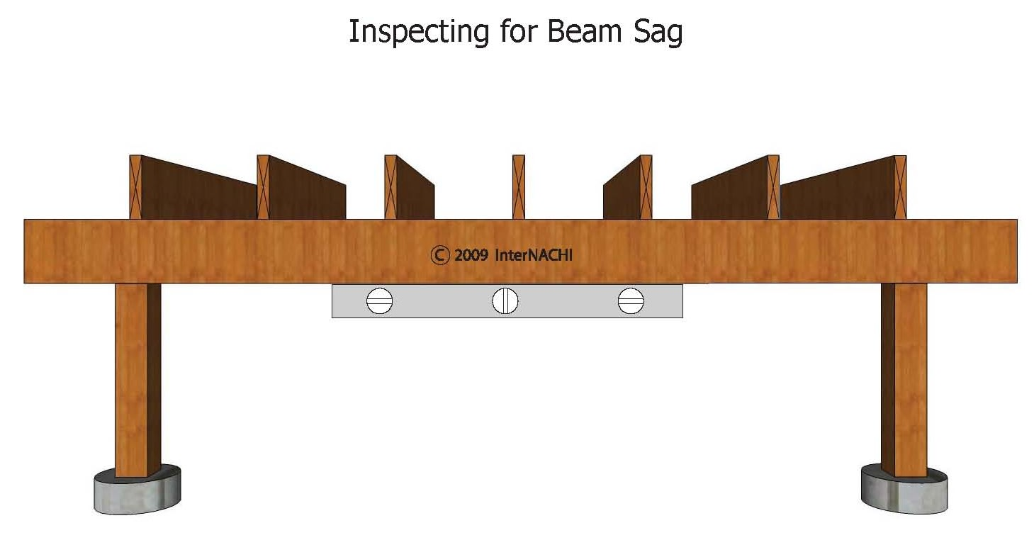 Inspecting for beam sag.