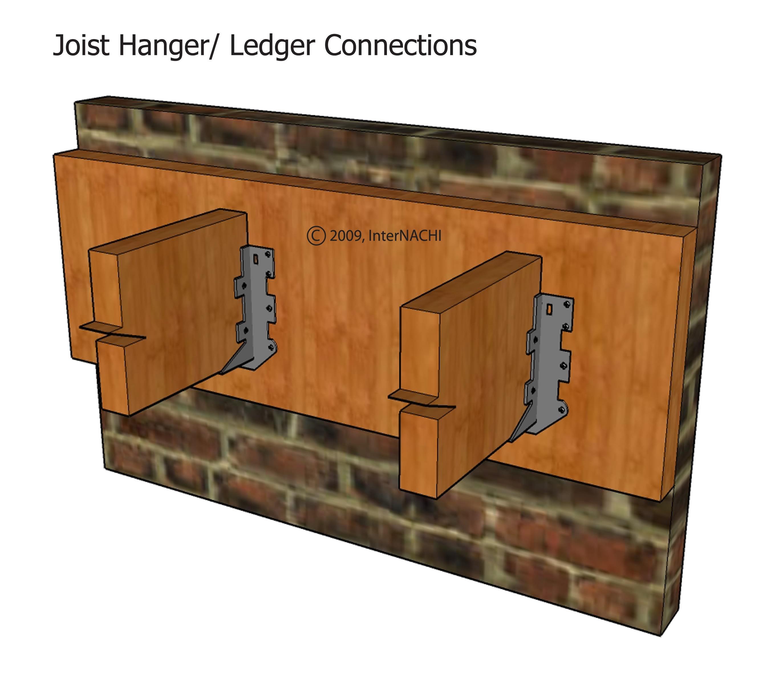 Deck ledger to brick veneer.