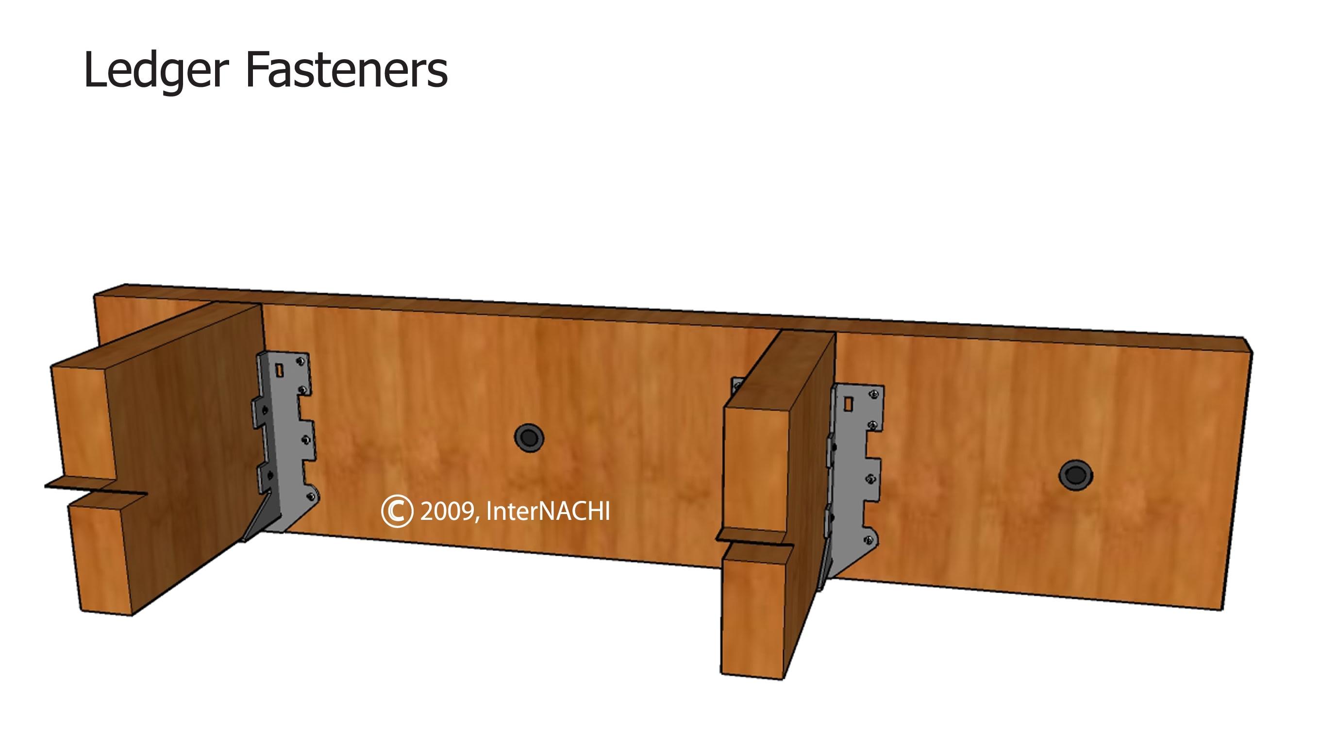 Ledger fastner positioning (incorrect).