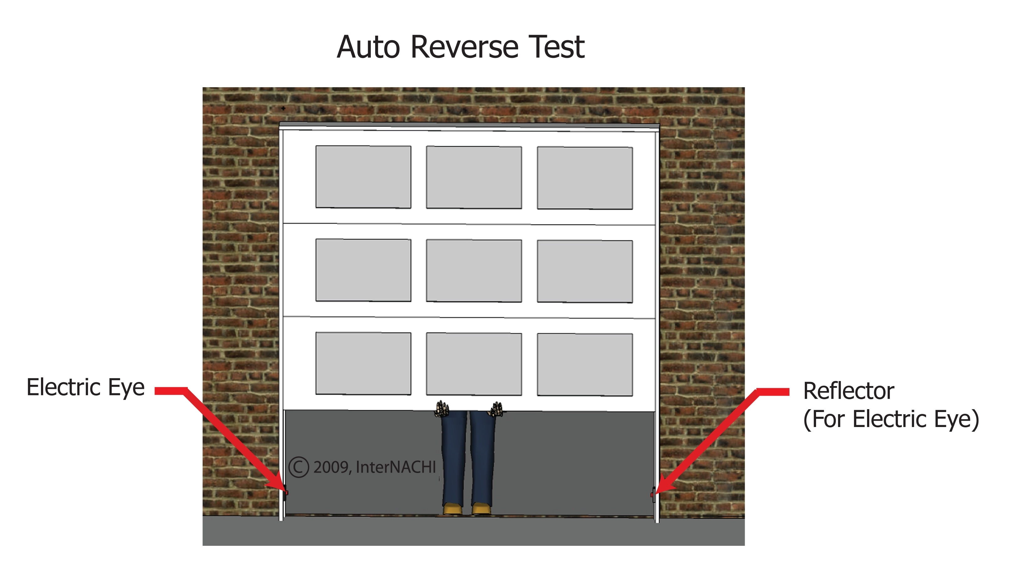 Auto reverse test.