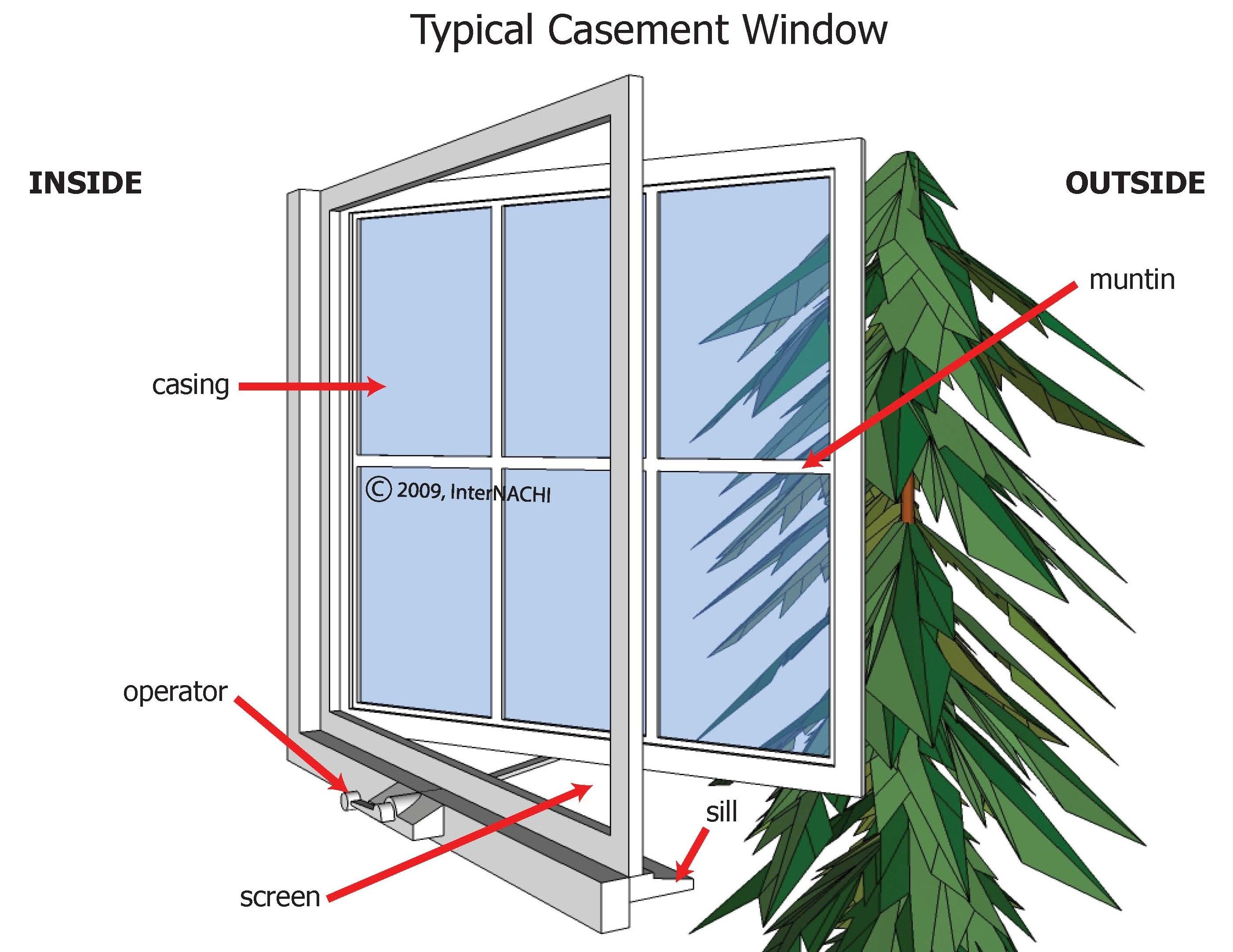 Casement window.