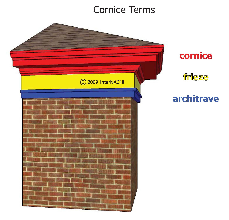 Cornice terms.