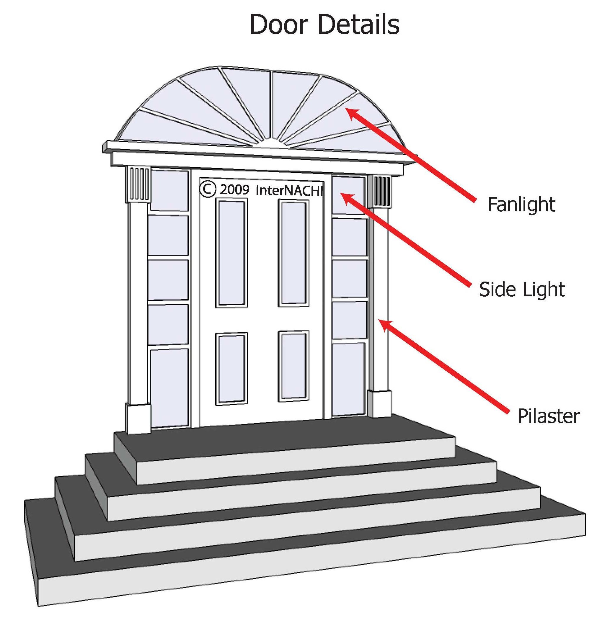 Door details.