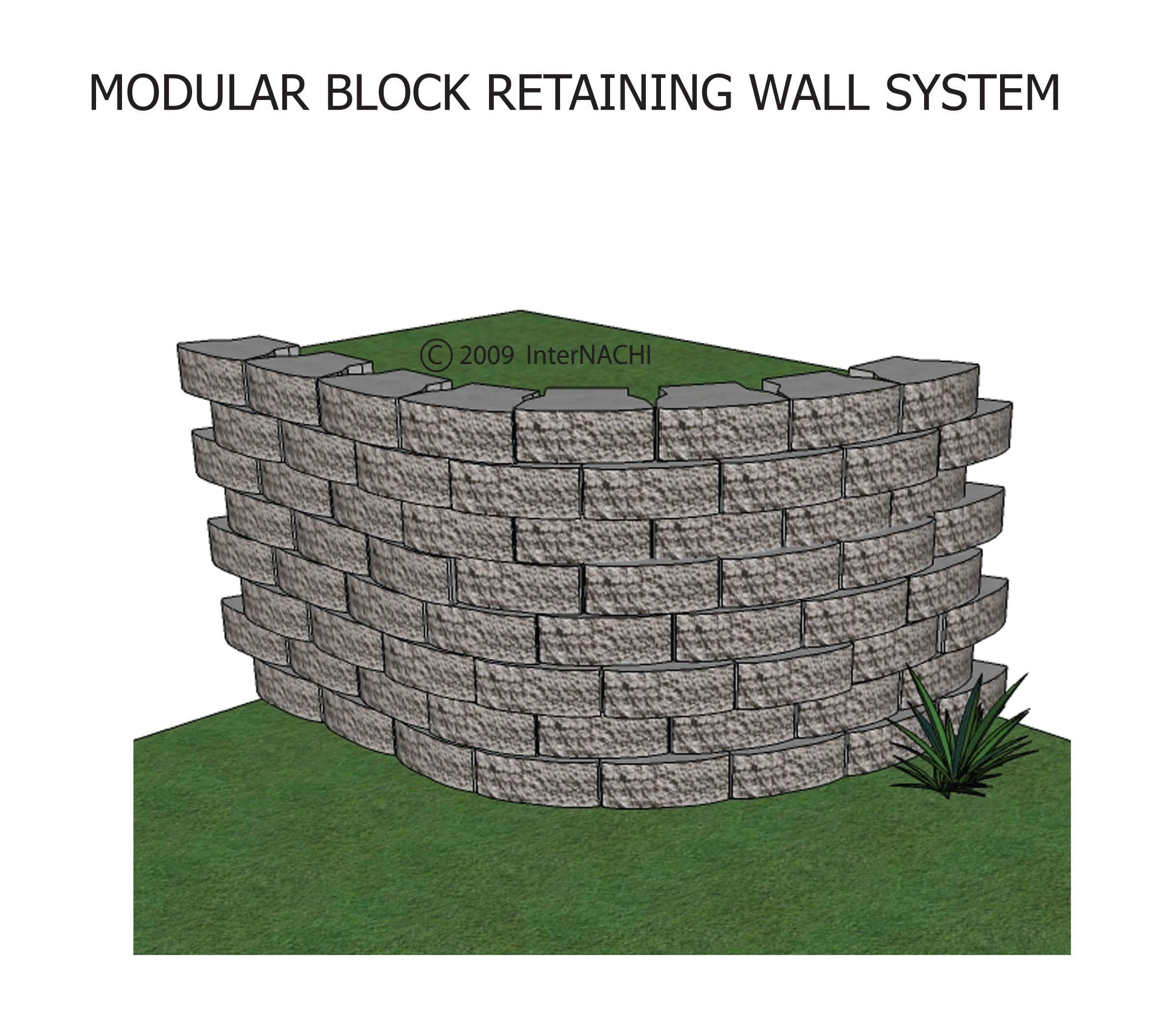 Modular block retaining wall.