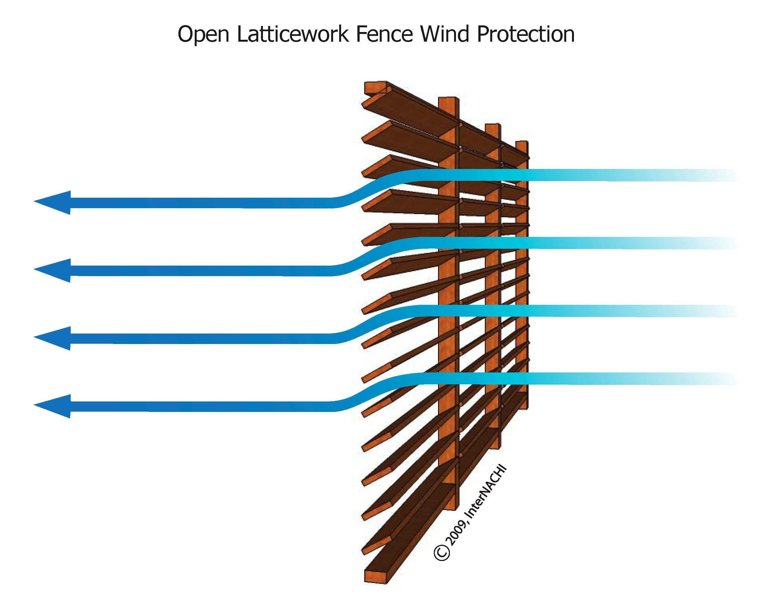 Open latticework fence wind protection.