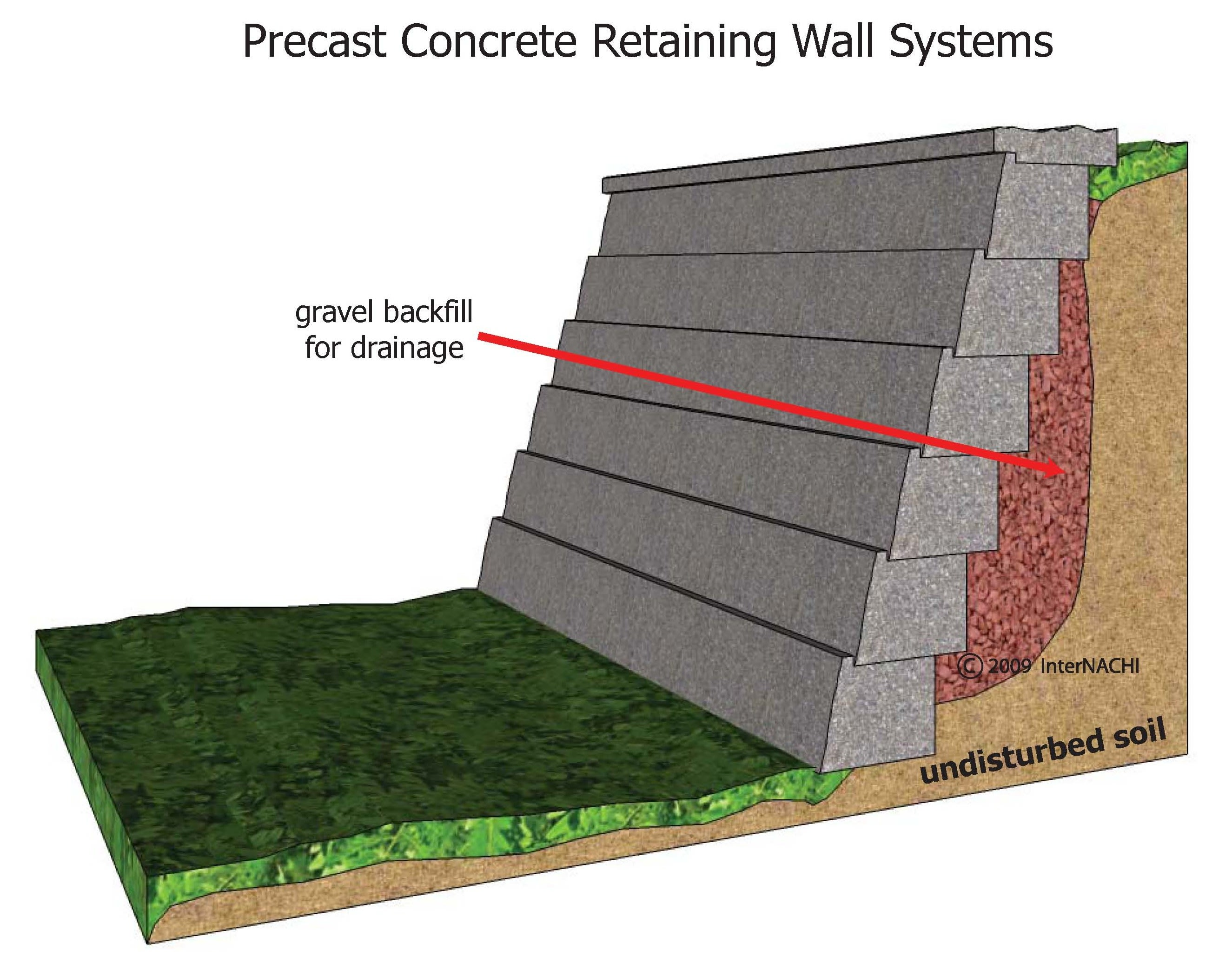 Pre-cast retaining wall.