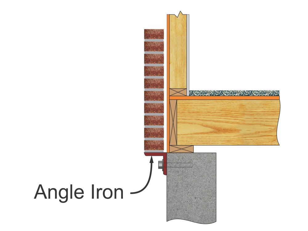 Brick ledge.