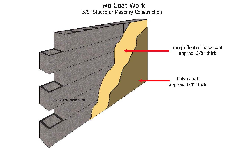 Two coat stucco work.