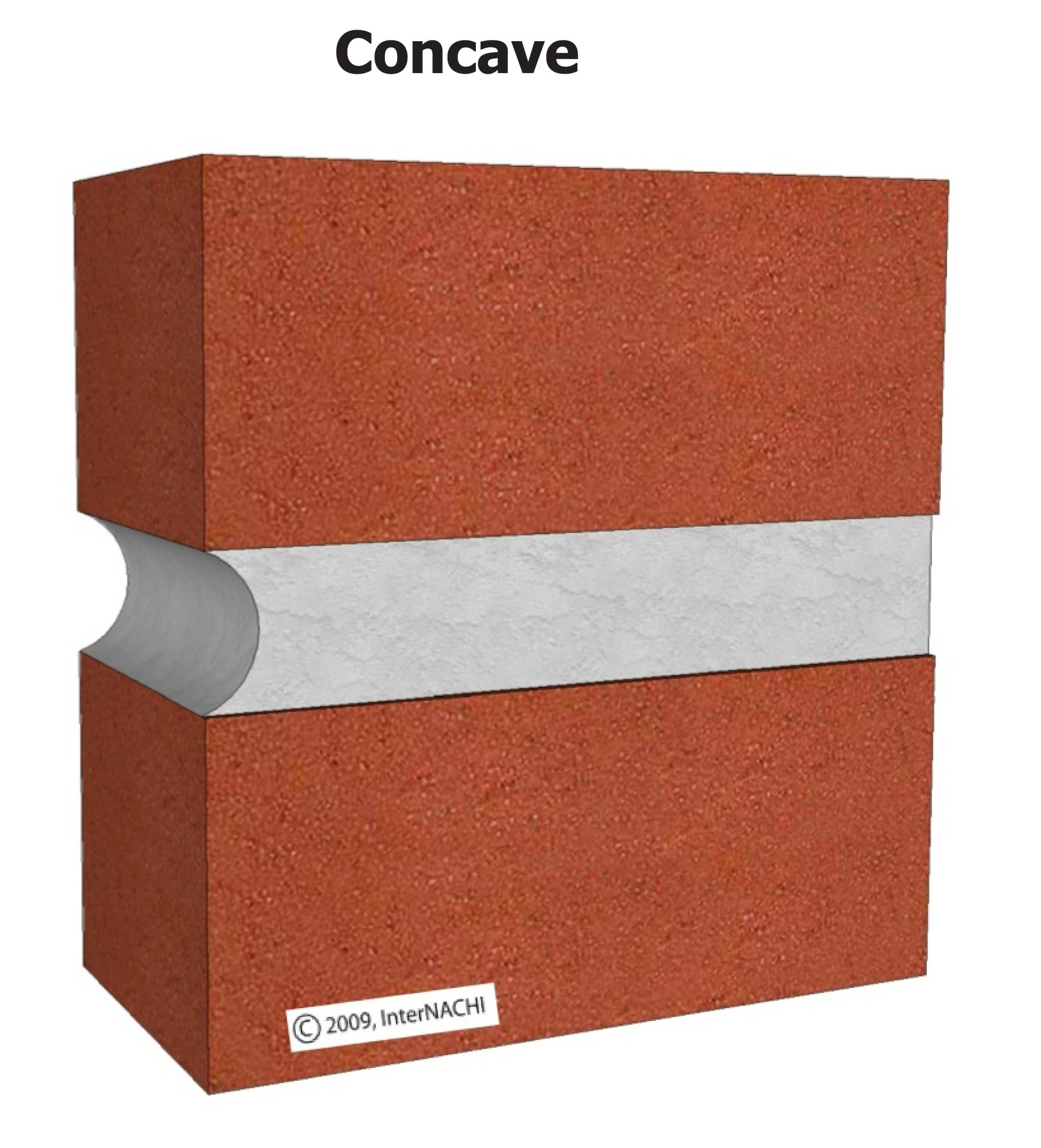 Concave mortar joint.