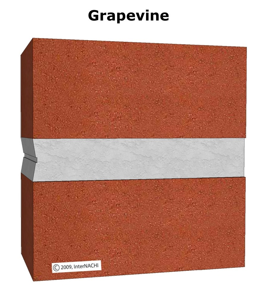 Grapevine mortar joint.