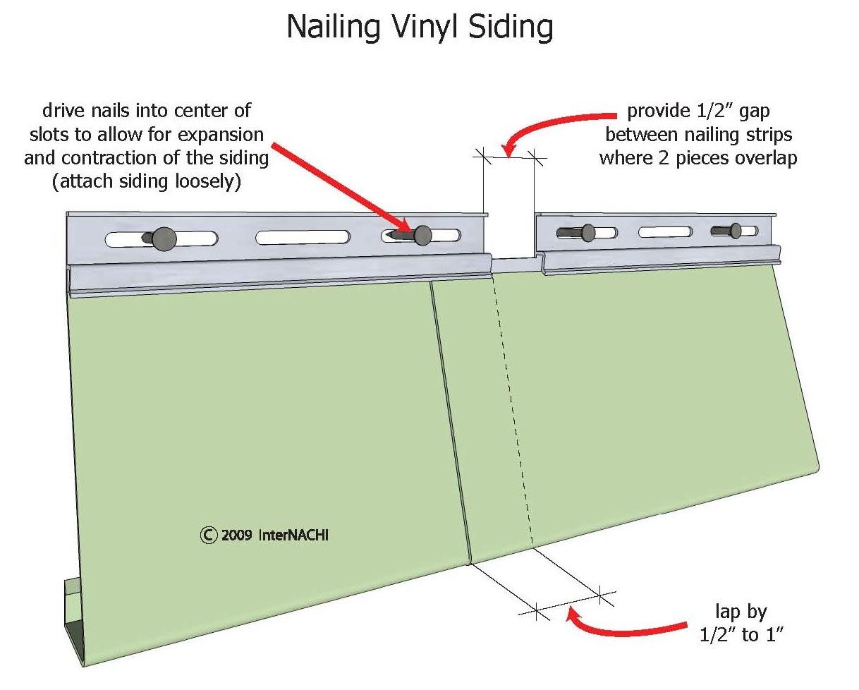 Nailing vinyl siding.