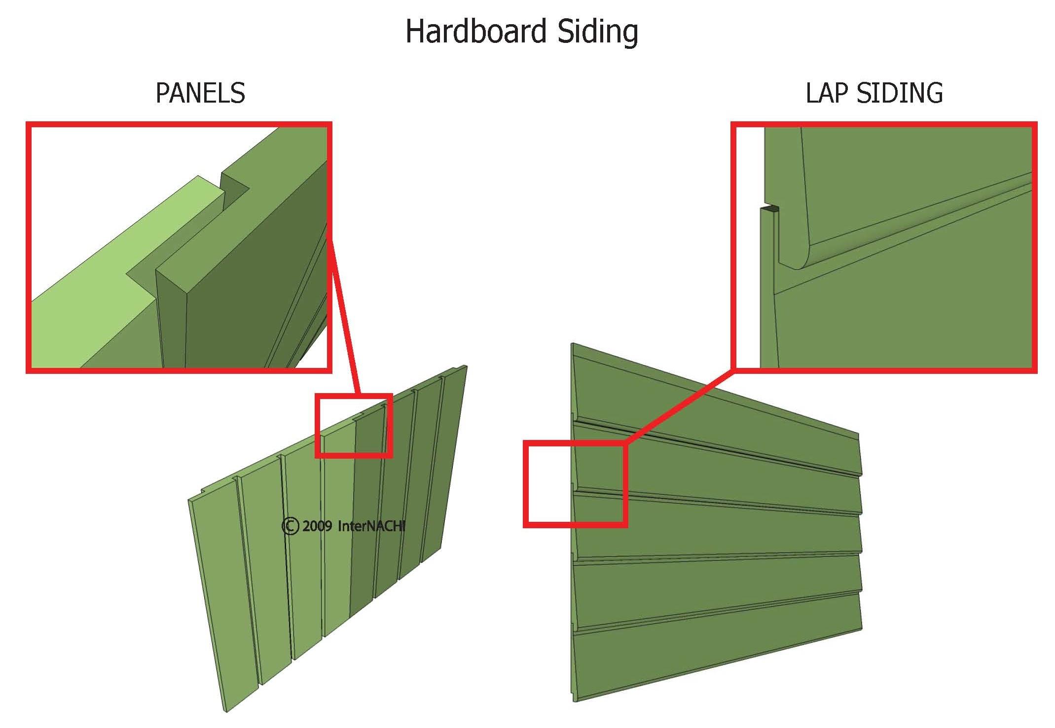 Hardboard siding.