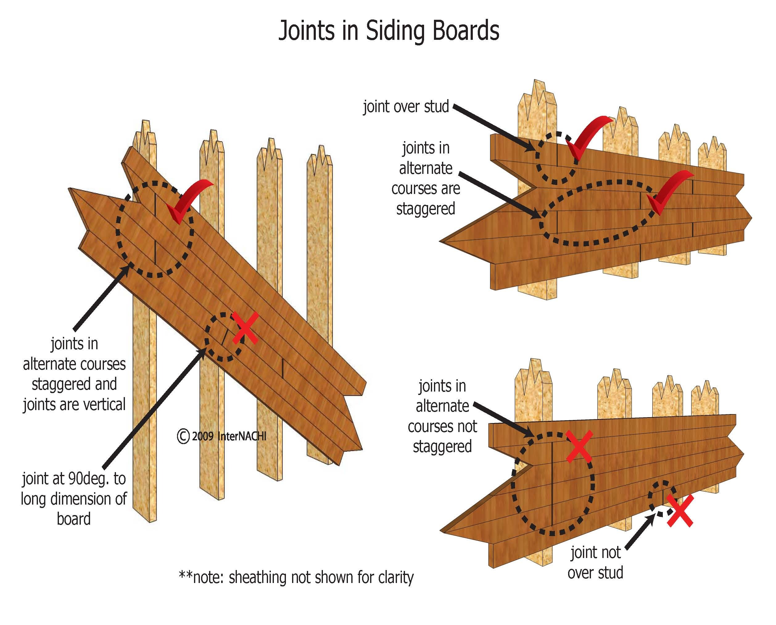 Joints in siding boards.