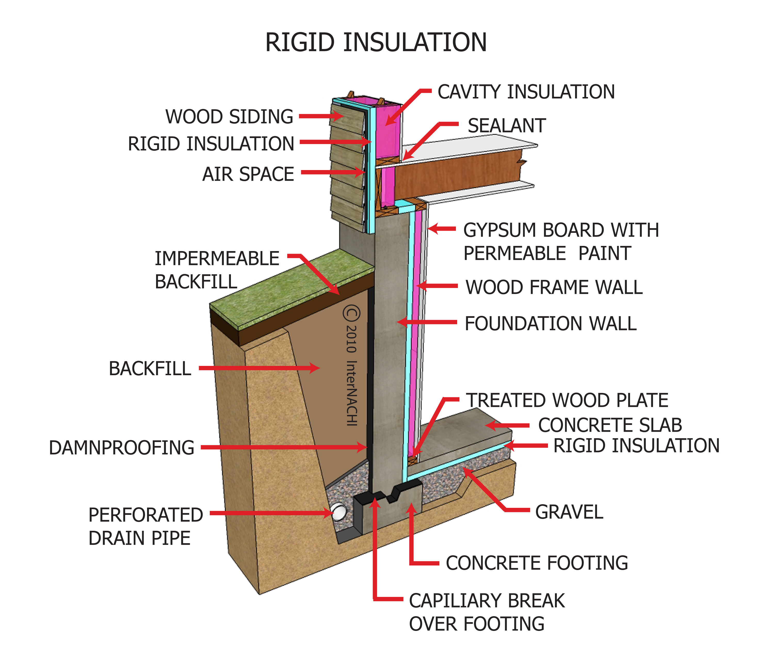 Index Of Gallery Images Exterior Wood Siding