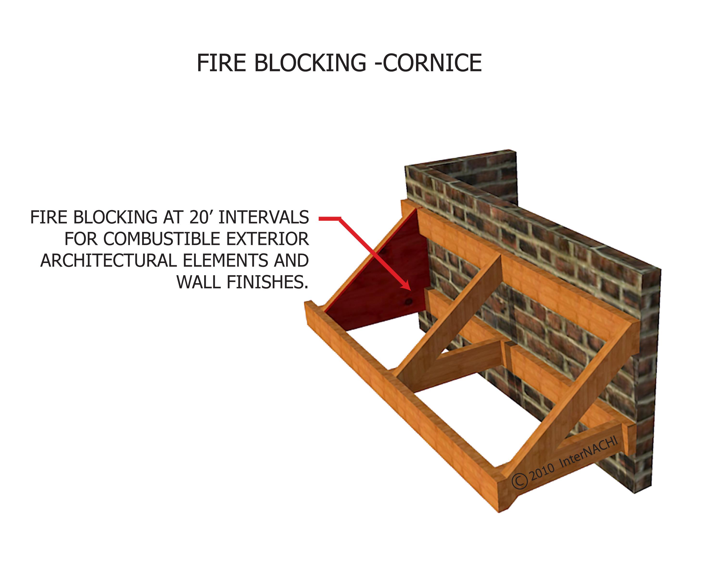Cornice fire blocking.