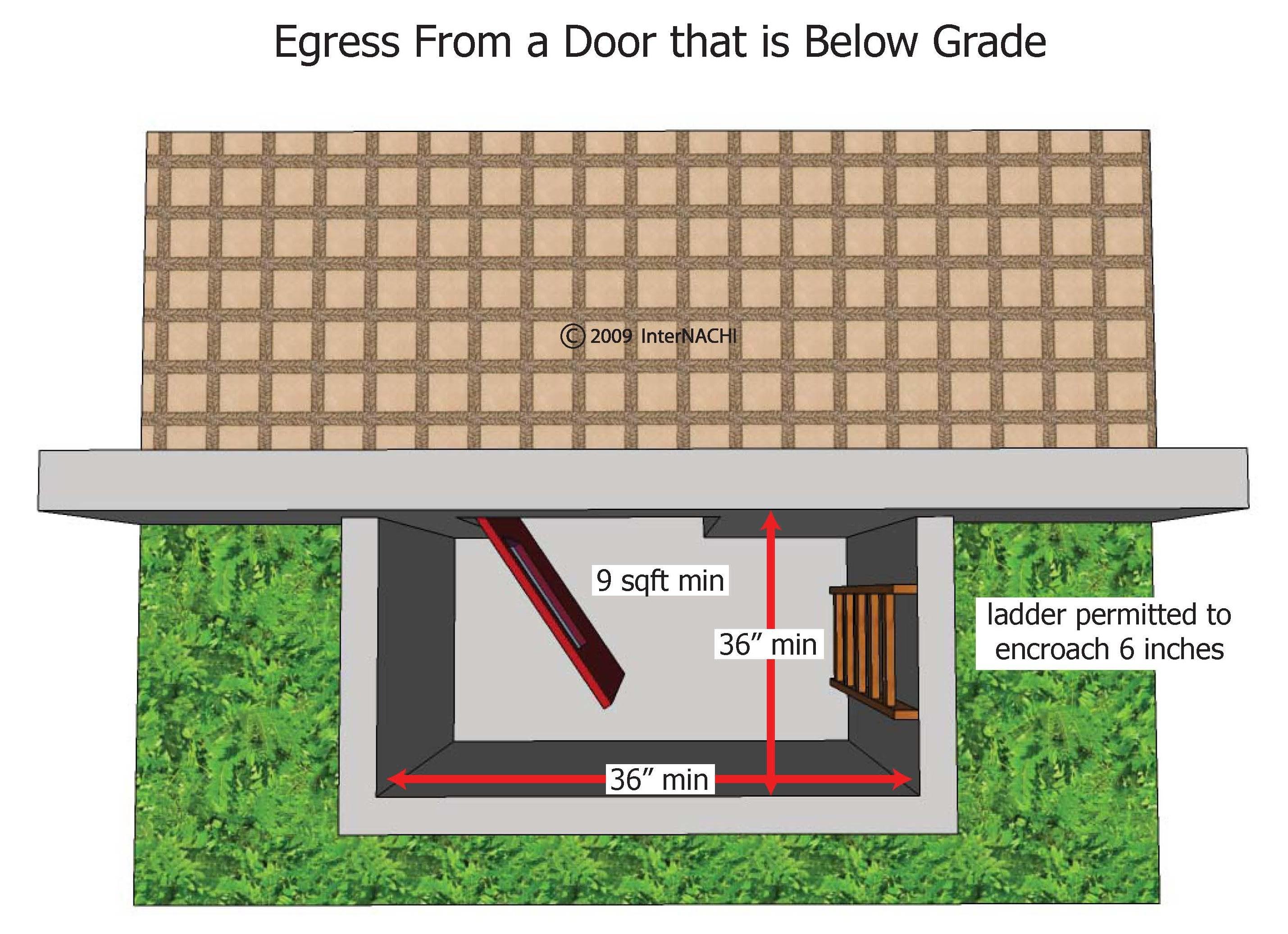 Egress door below grade.