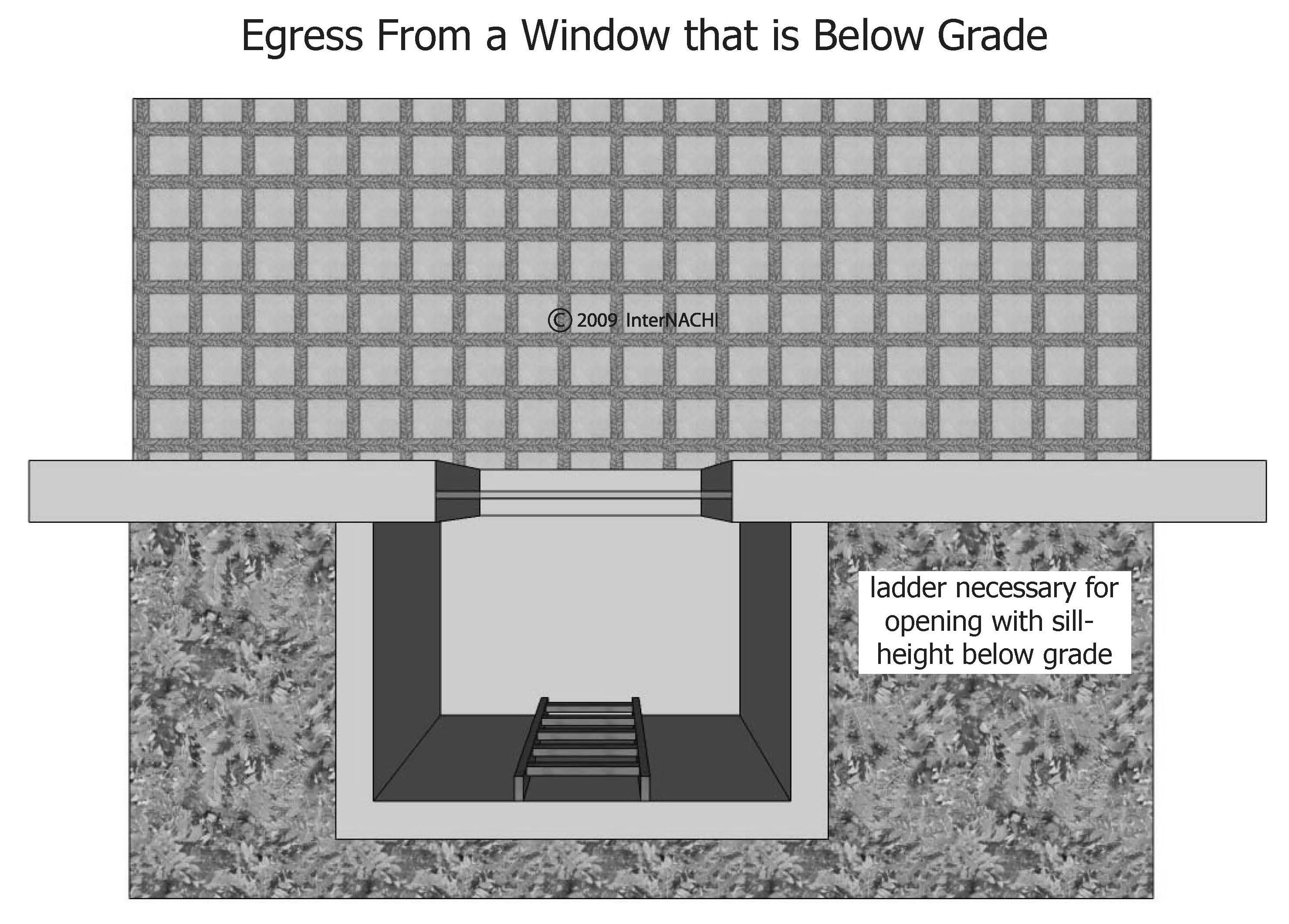 Egress window below grade.