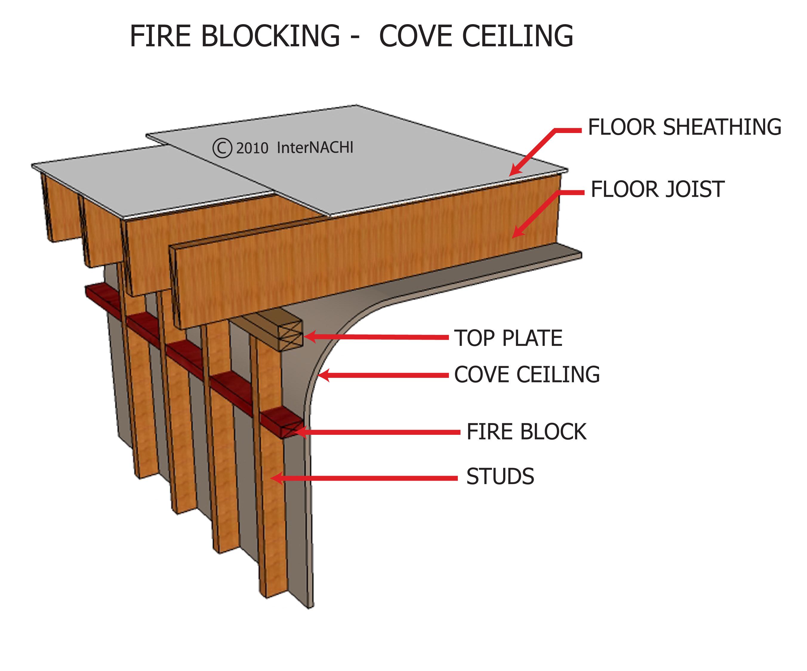 Fire Blocking - Cove Ceiling