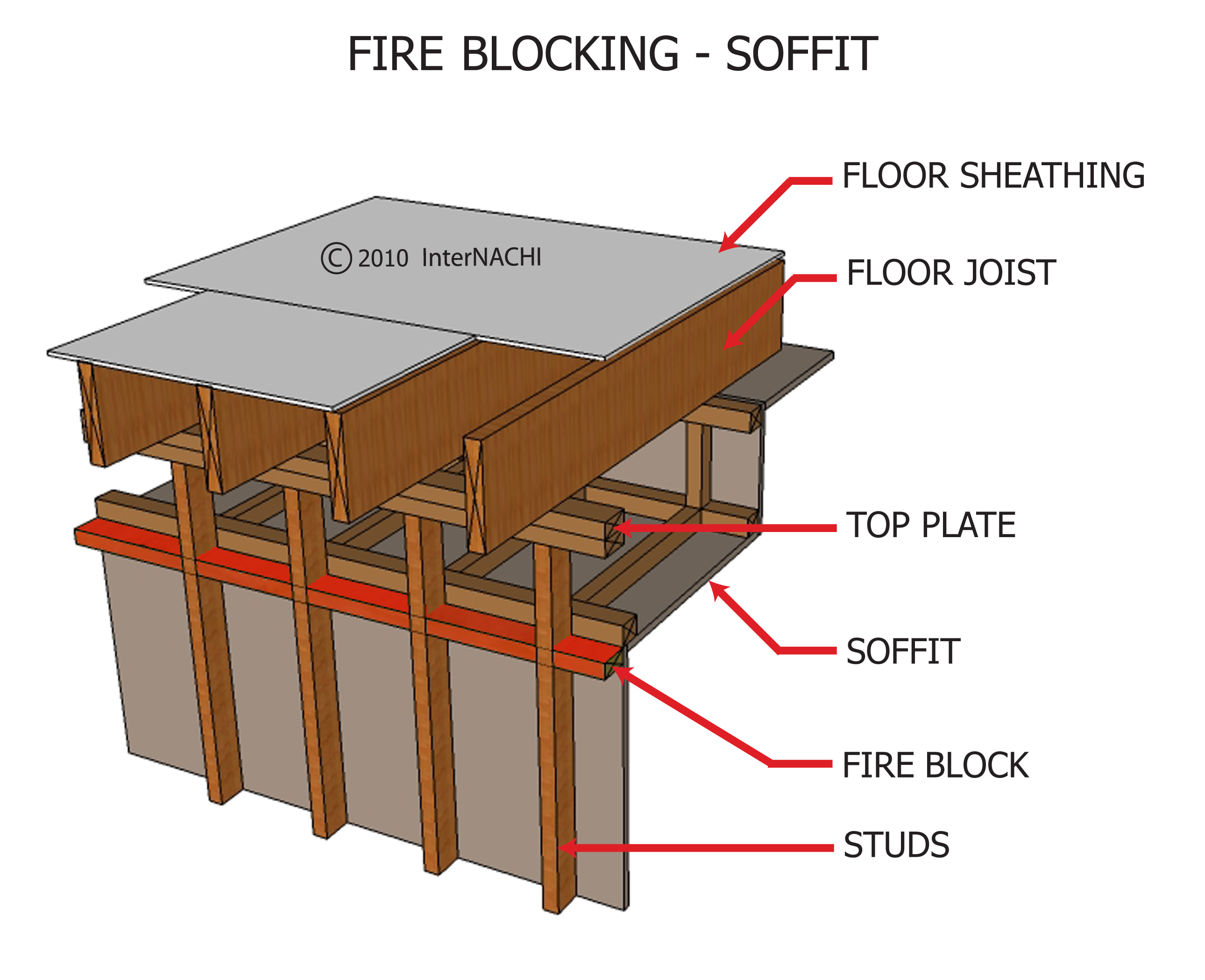 Index Of Gallery Images Fire Protection General