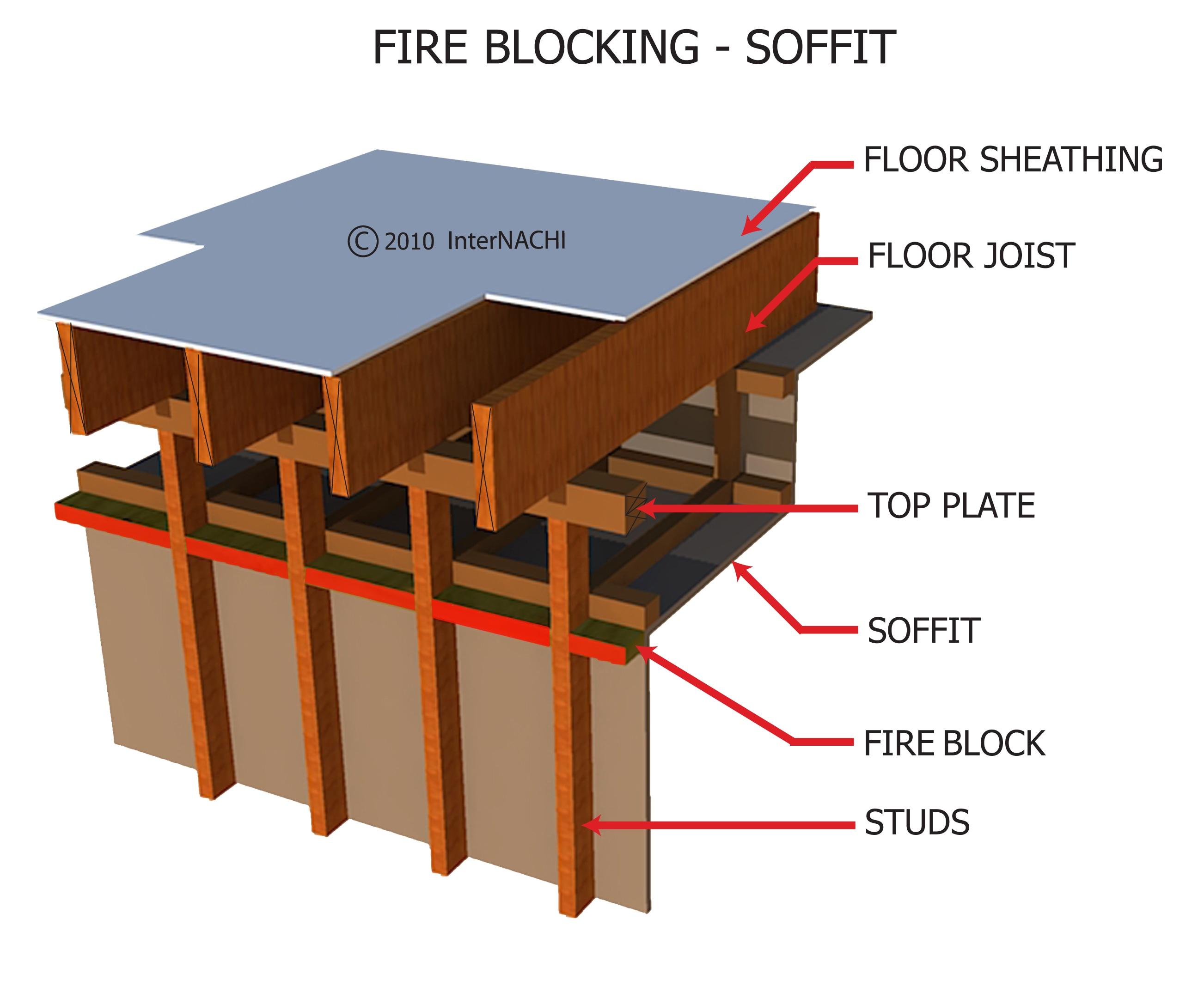 Fire Blocking - Soffit