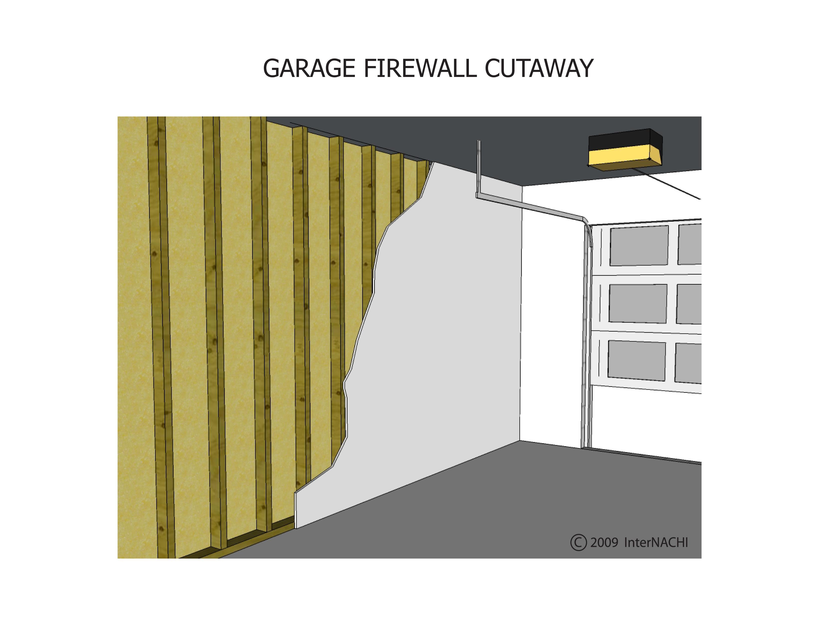 Garage firewall.