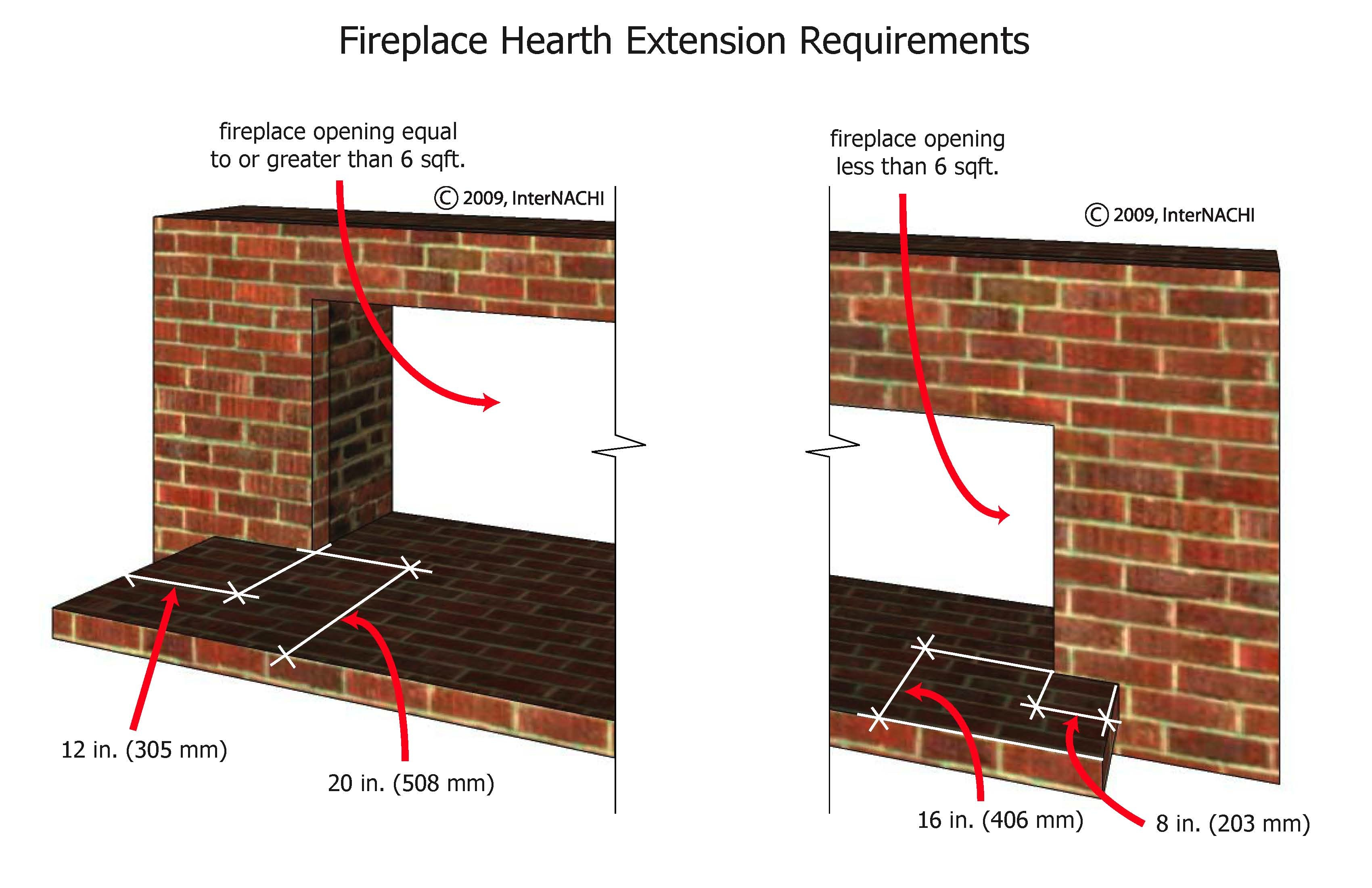 masonry fireplace hearth is both floor and projection