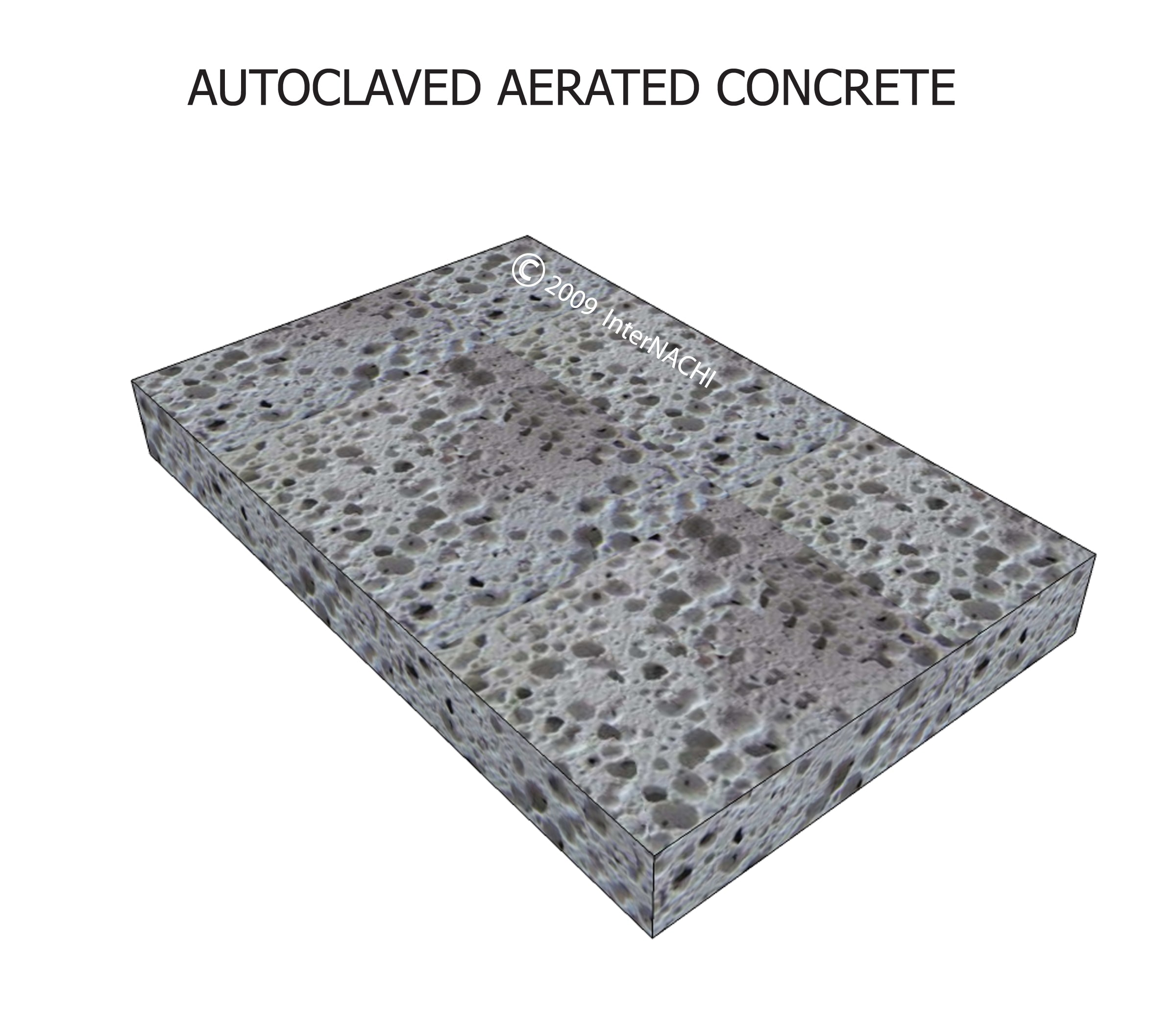 Autoclaved Aerated Concrete : Index of gallery images foundation general