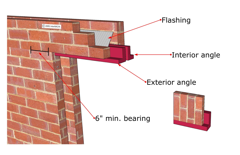 Curtain Walling Fixing Brackets Schco Fassadensysteme Fws