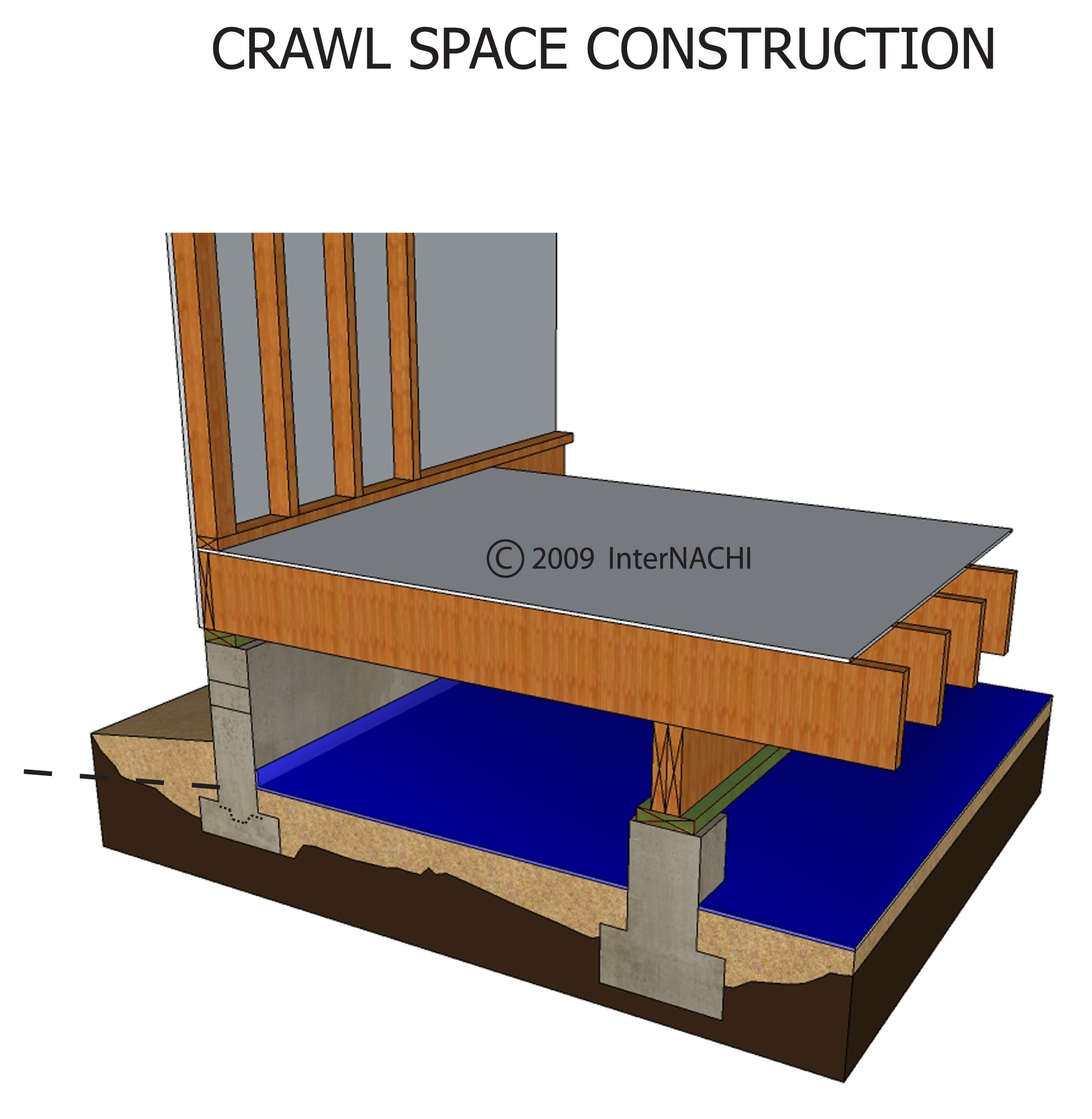 Crawl space construction.