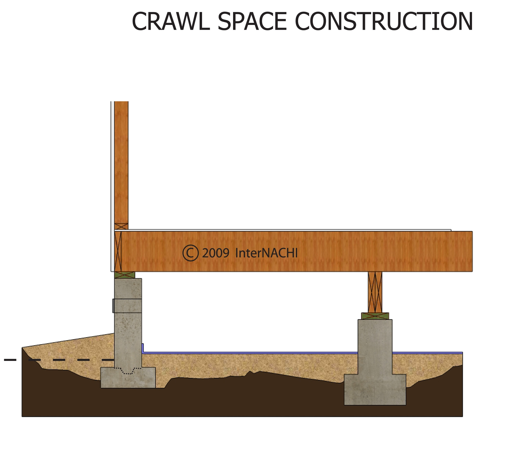 Crawl Space Columns : Index of gallery images foundation piers and columns