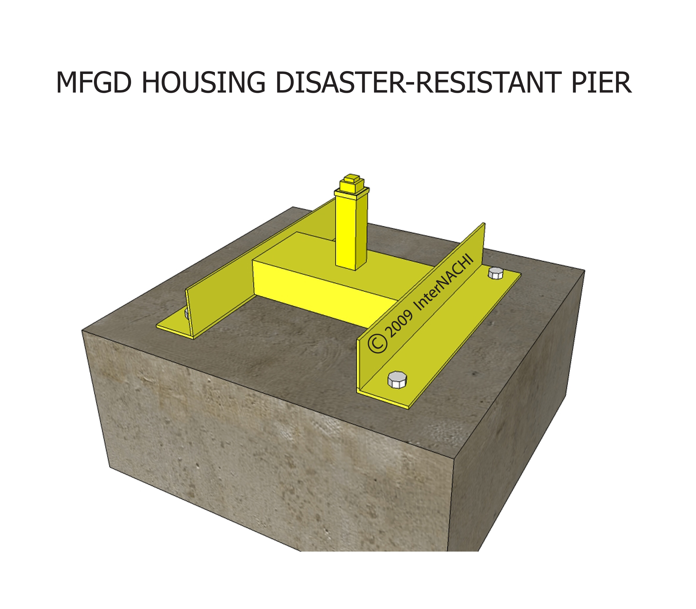 Manufactured housing disaster-resistant pier.