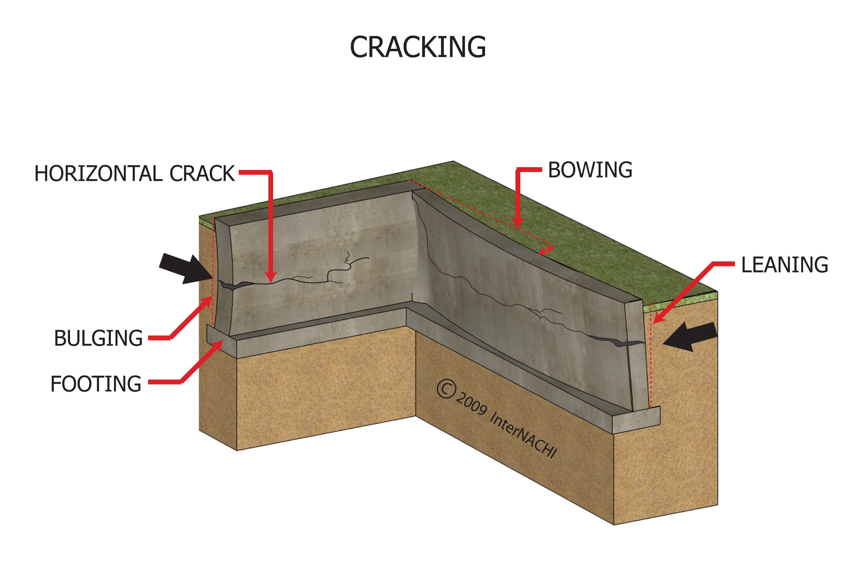 Cracking.
