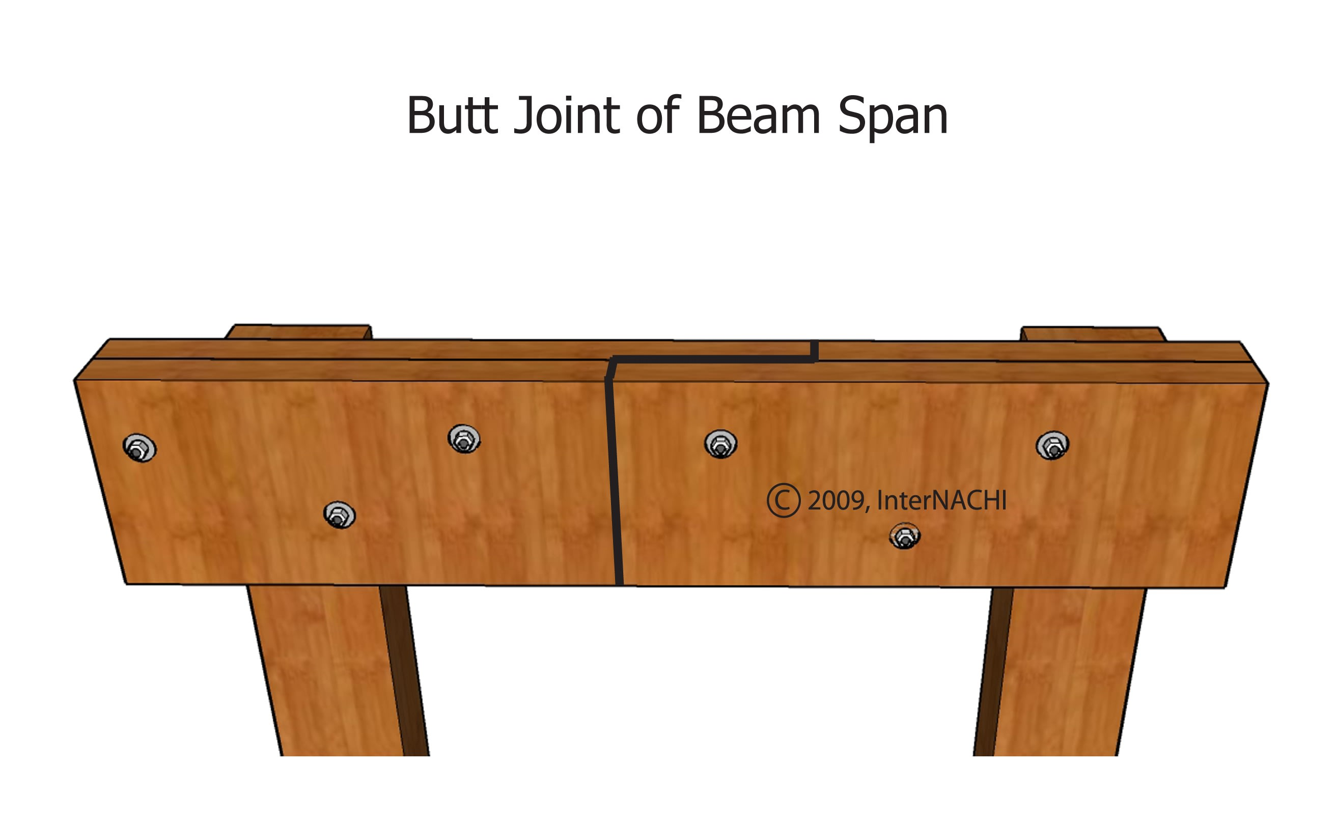 Butt joint (incorrect).