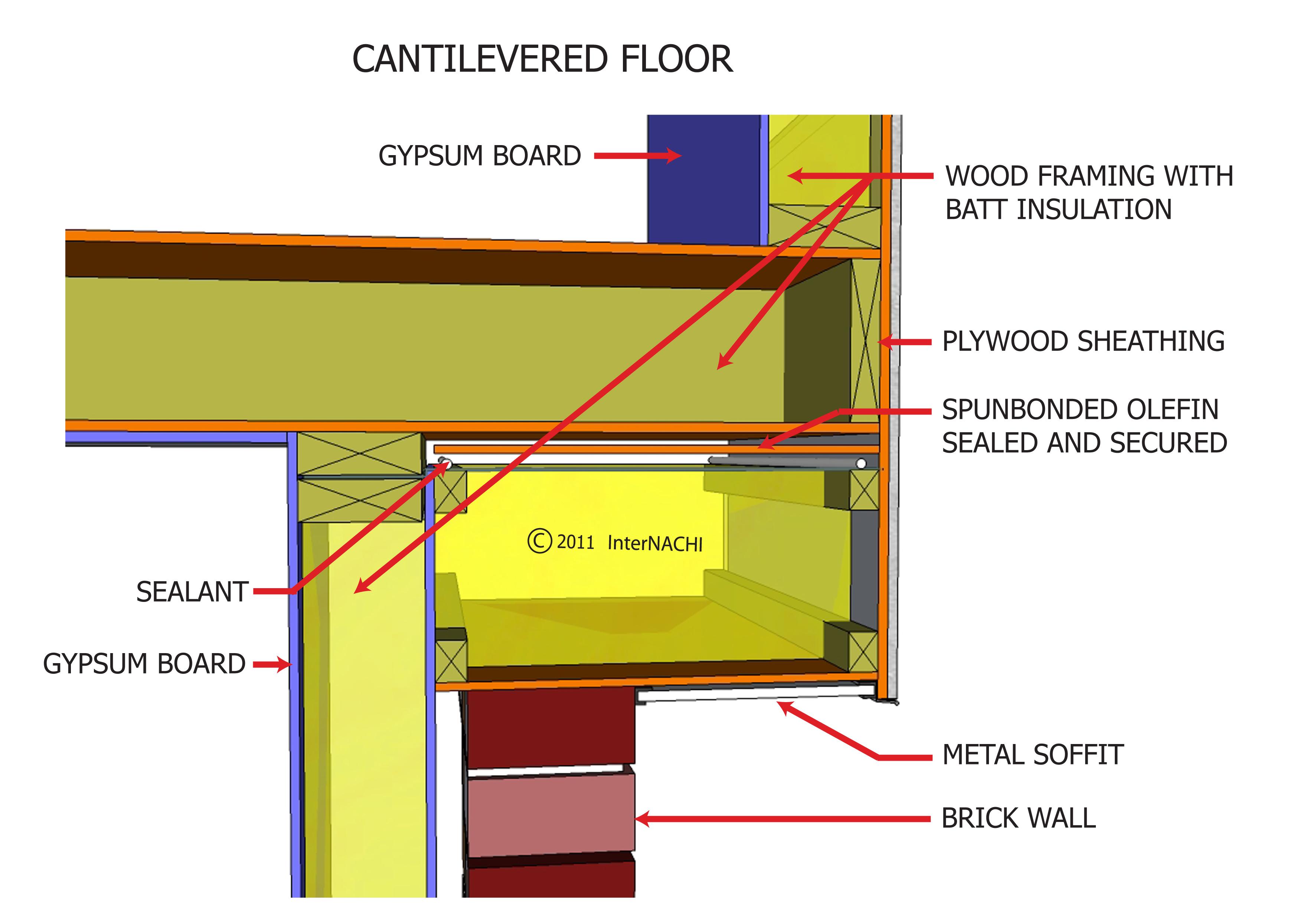 Cantilevered Floor