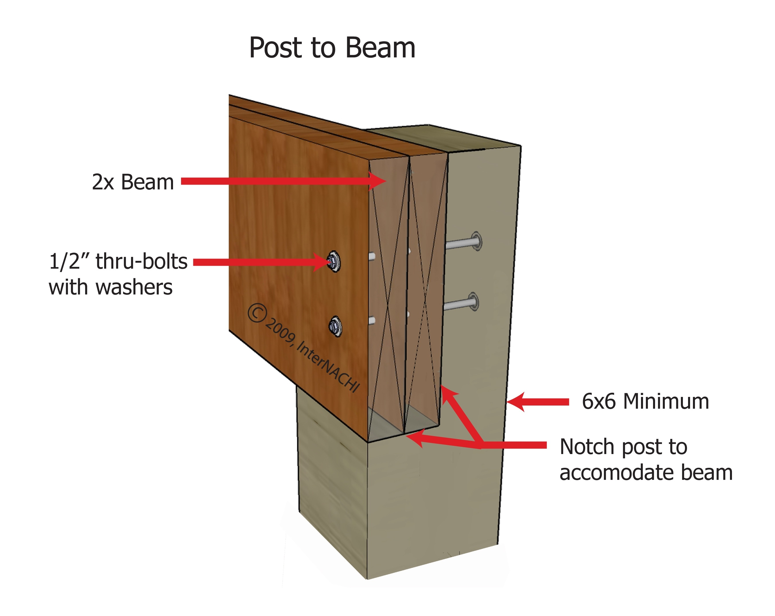 Notched post to beam connection.