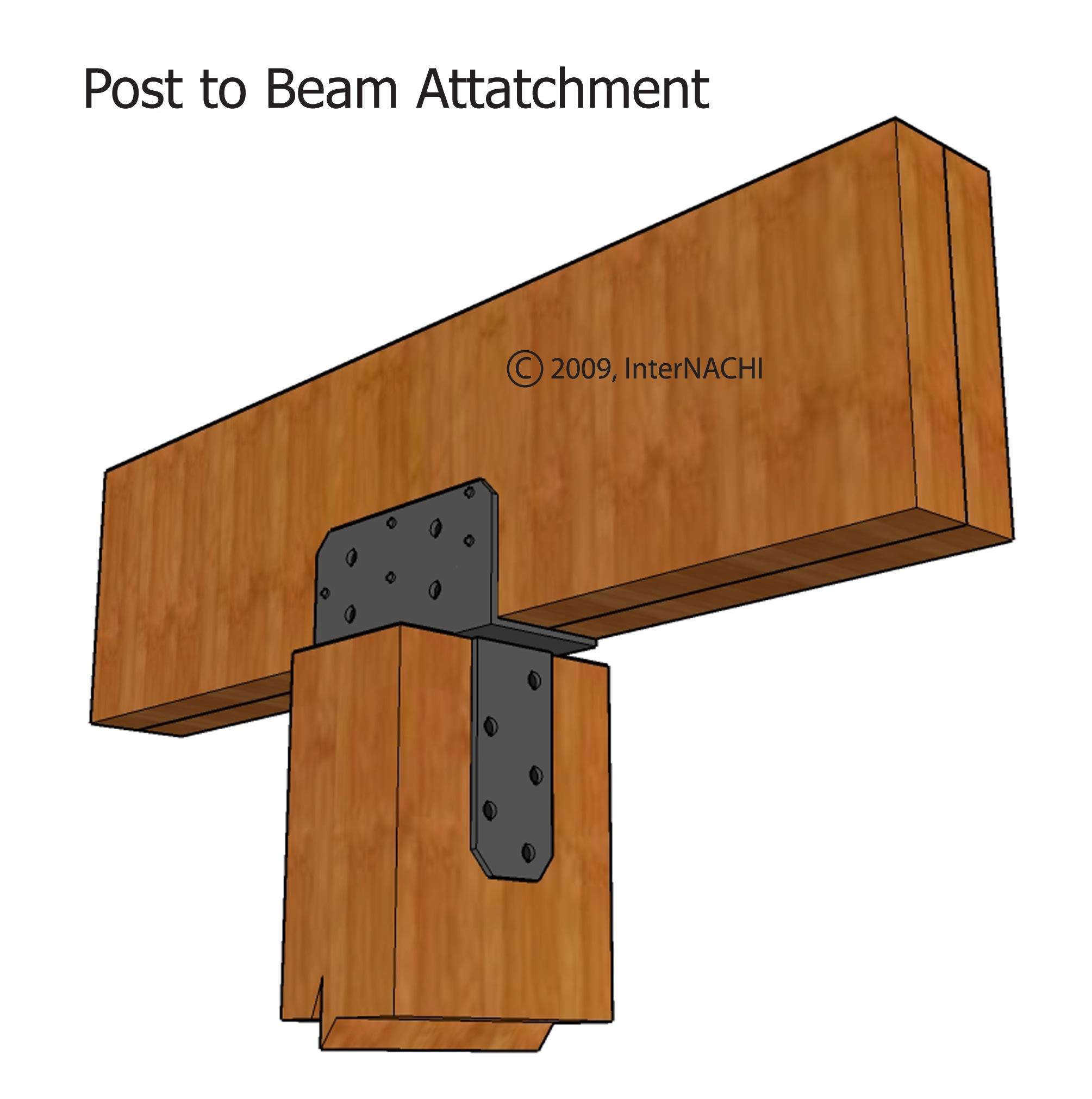 Post to beam attachment.