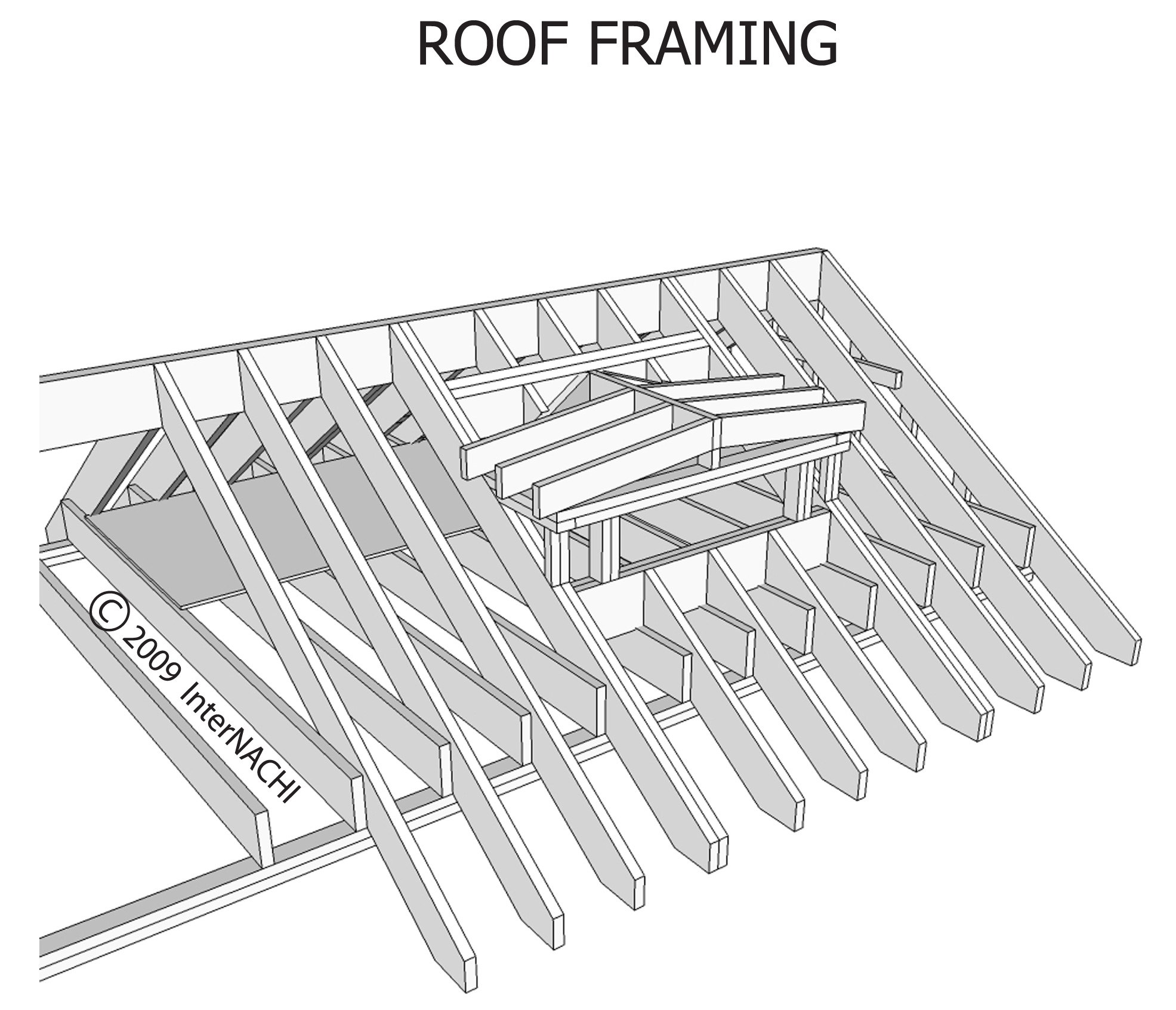 InterNACHI Inspection Graphics Library: Framing » Framing. » roof ...