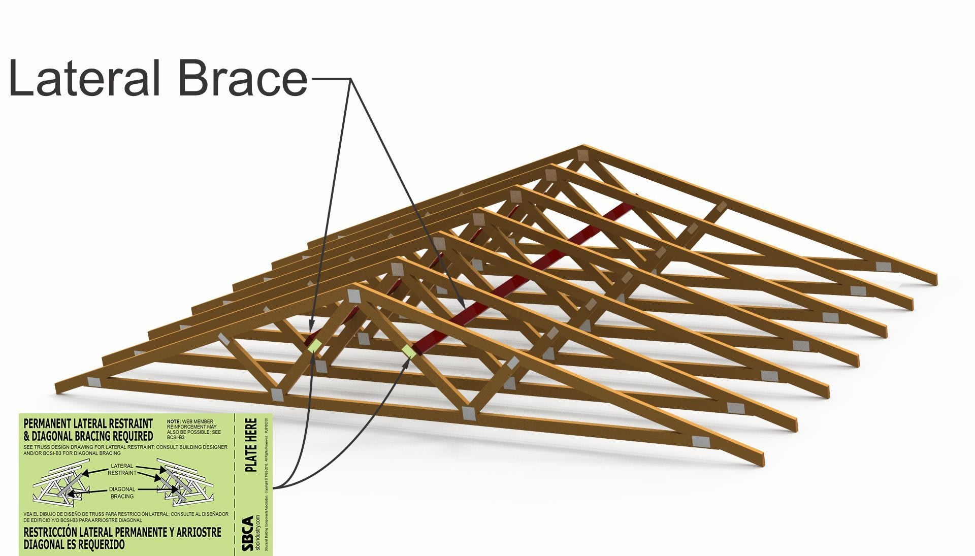 Lateral bracing