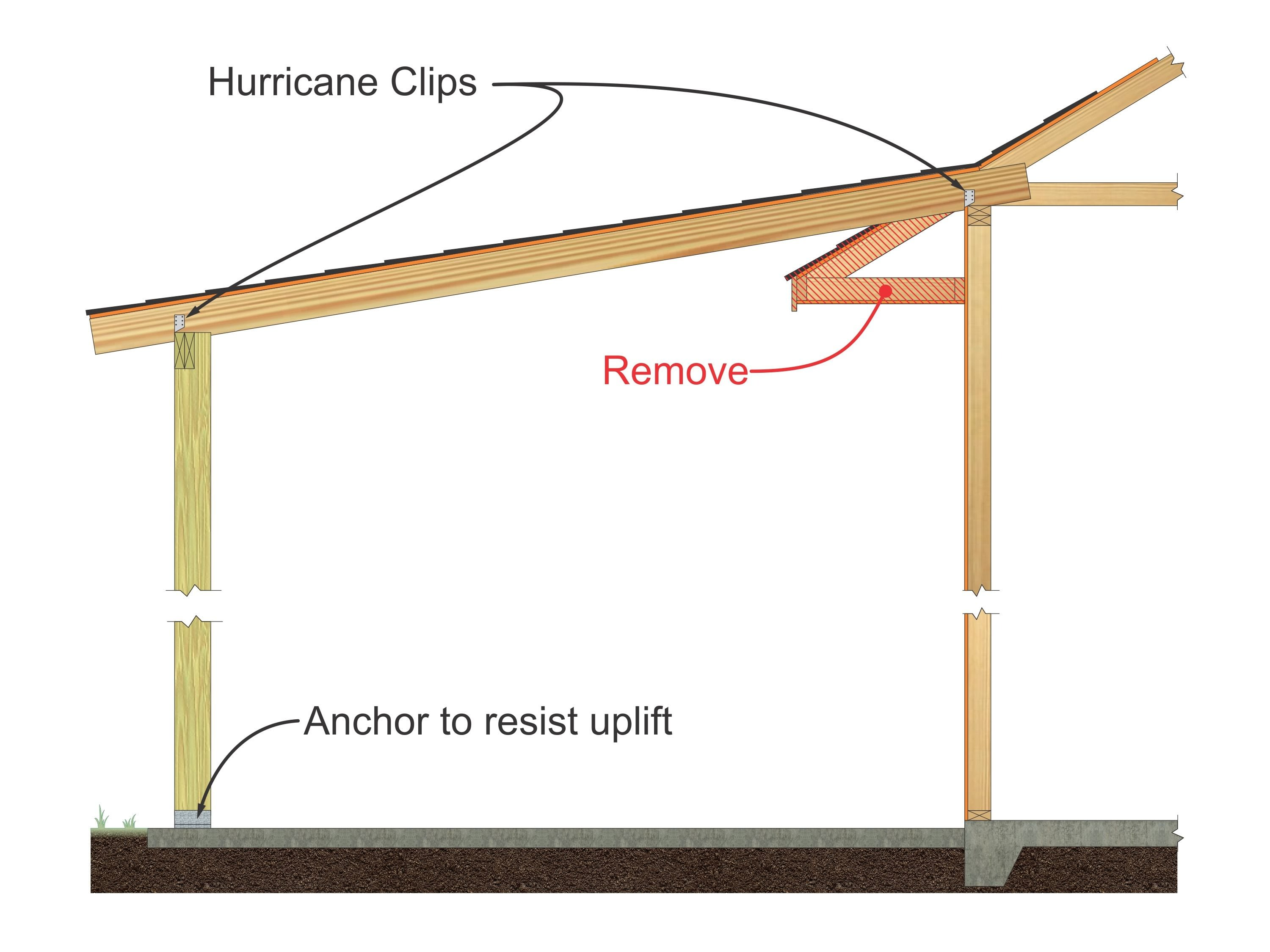 Shed Roof A