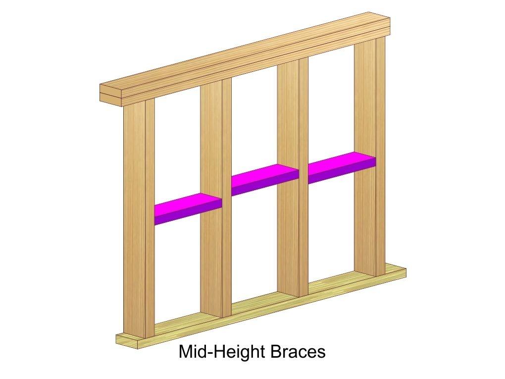 Stud Braces