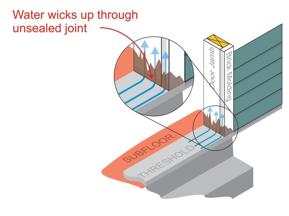 Door jamb graphic
