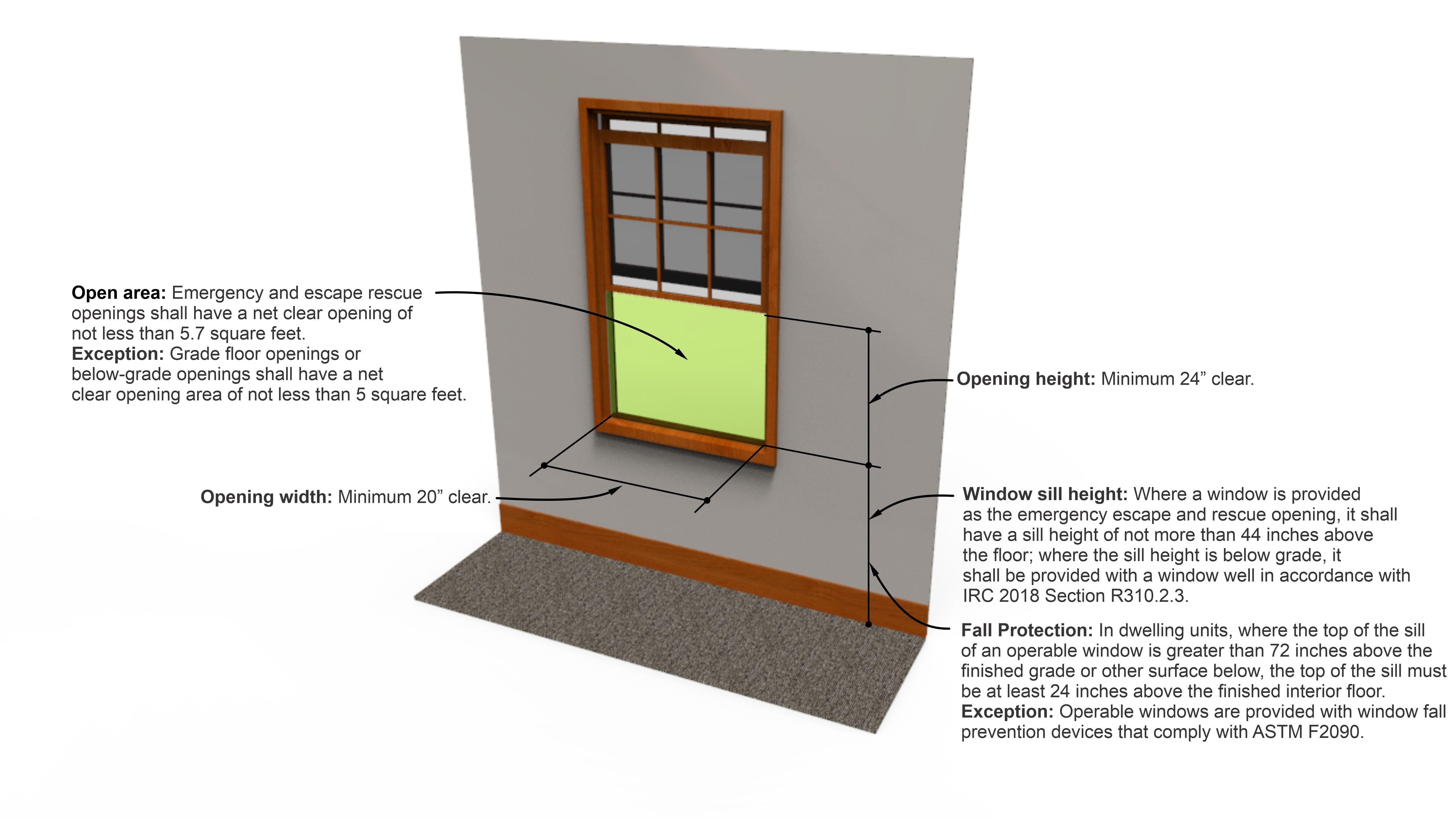 Egress window 3D